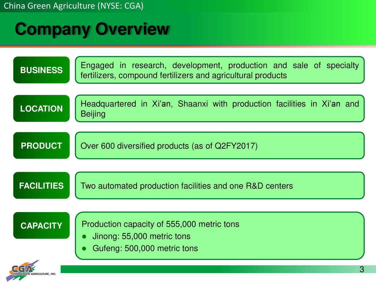 Company Overview Engaged in research, development, production and sale of specialty BUSINESS fertilizers, compound fertilizers and agricultural products LOCATION Headquartered in Xian, Shaanxi with production facilities in Xian and Beijing PRODUCT Over 600 diversified products (as of Q2FY2017) FACILITIES Two automated production facilities and one R&D centers Production capacity of 555,000 metric tons CAPACITY Jinong: 55,000 metric tons Gufeng: 500,000 metric tons 3