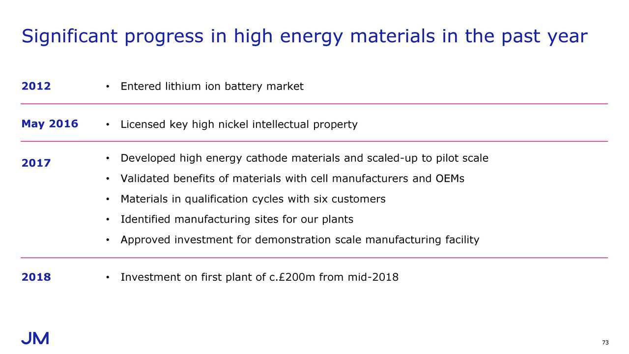 report to investor of johnson matthey Johnson matthey johnson matthey public limited company registered office: 5th floor, 25 farringdon street, london ec4a 4ab registered in england no 33774.