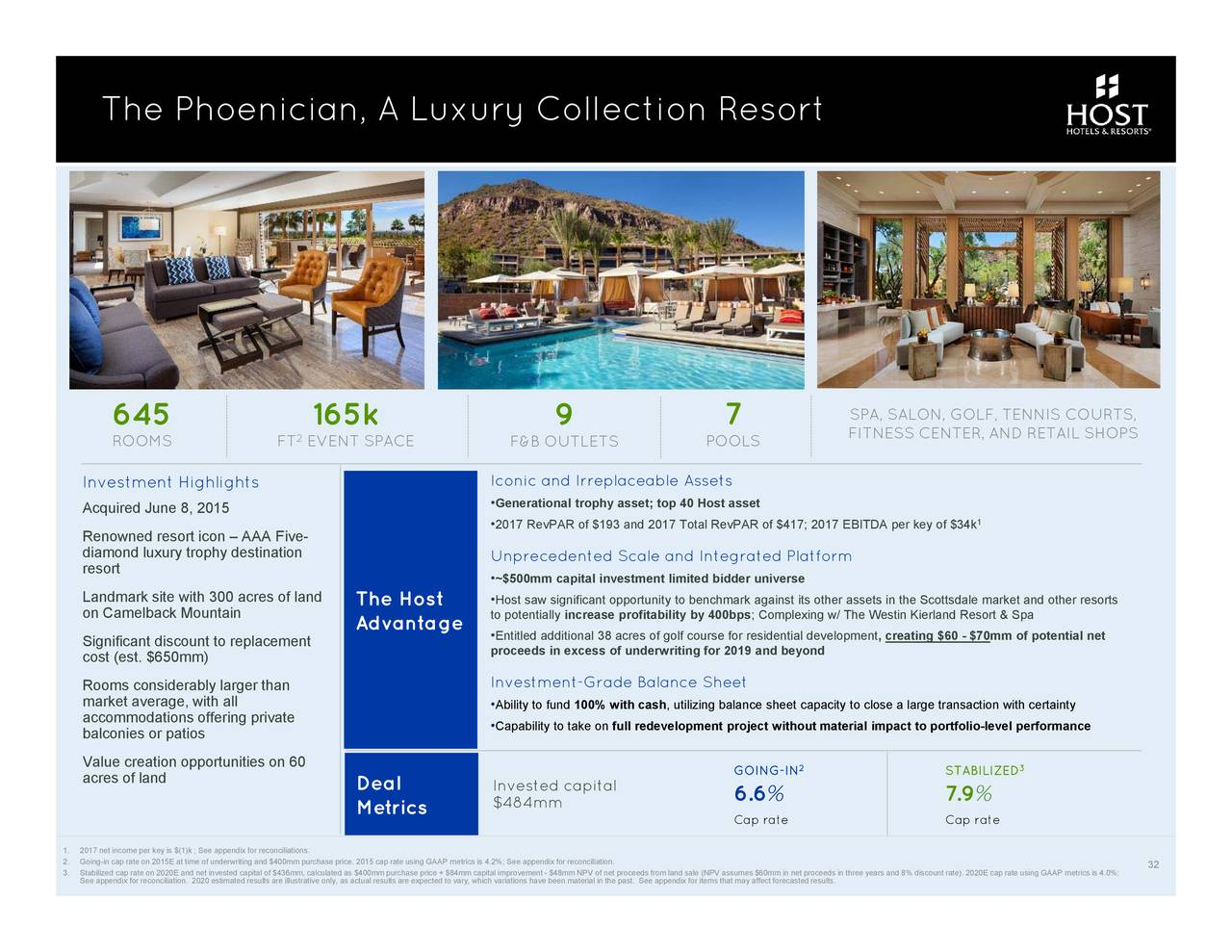 Host hotels and resorts ipo