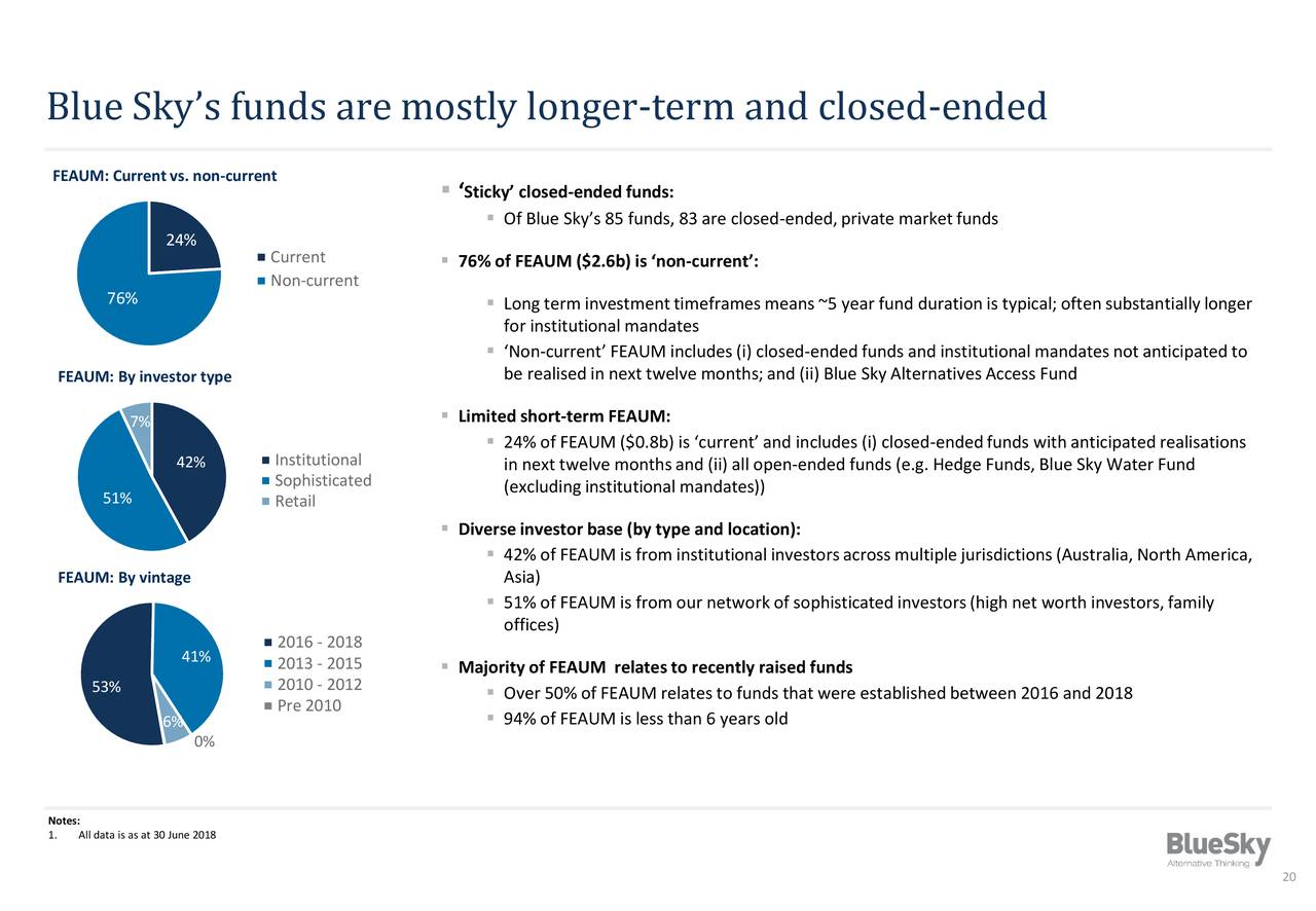 Blue sky alternative investments ltd brisbane qld 2018 q4 results earnings call slides - Family office vs hedge fund ...