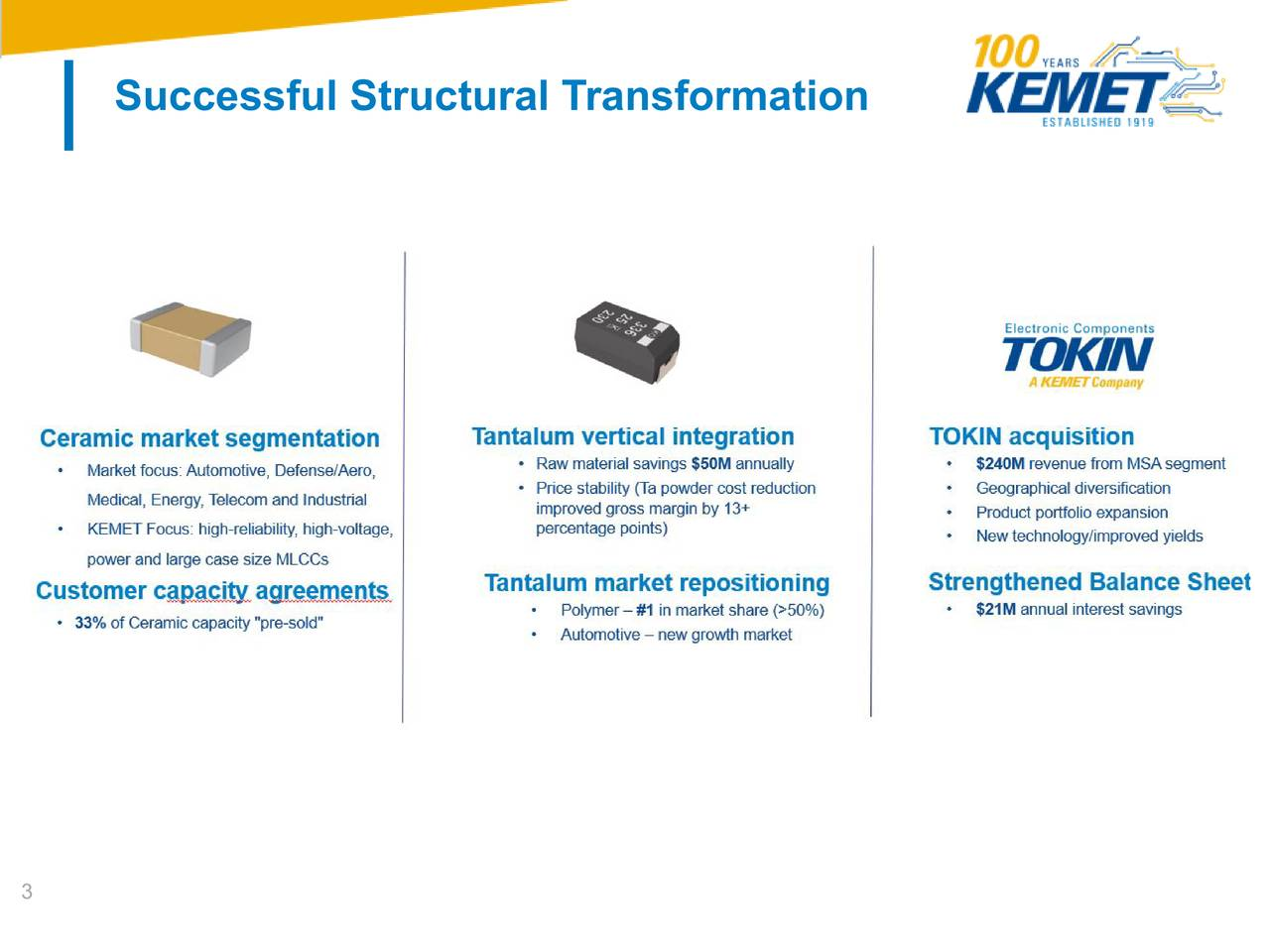 Successful Structural Transformation