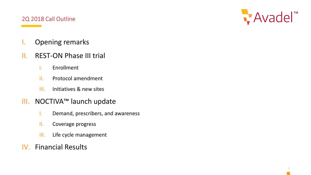 I. Opening remarks II. REST-ON Phase III trial I. Enrollment II. Protocol amendment III. Initiatives & new sites III. NOCTIVA™ launch update I. Demand, prescribers, and awareness II. Coverage progress III. Life cycle management IV. Financial Results 3