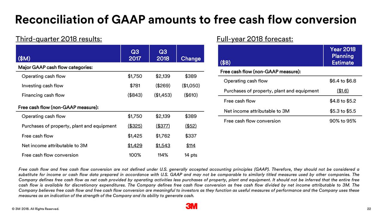 Earnings Call Slides (NYSE