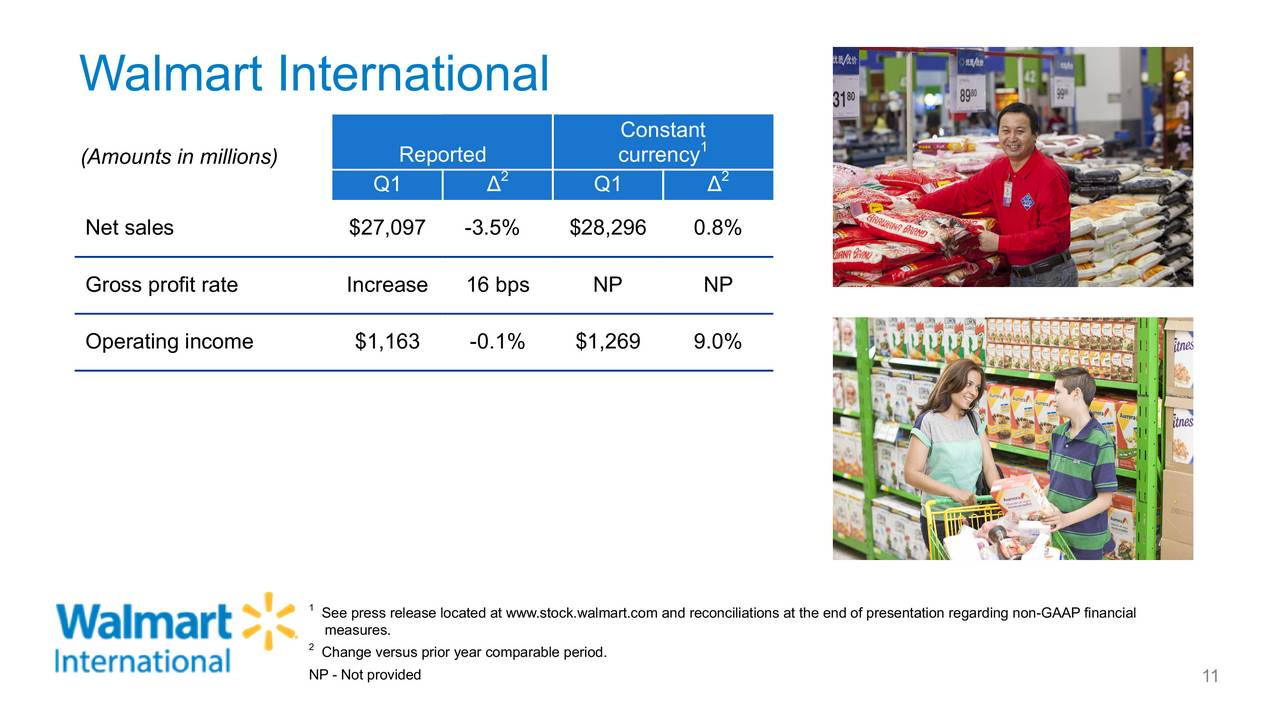 wal mart international essay Wal-mart's global expansions mexico is a leading light in wal-mart's international operations haven't found the essay you want.