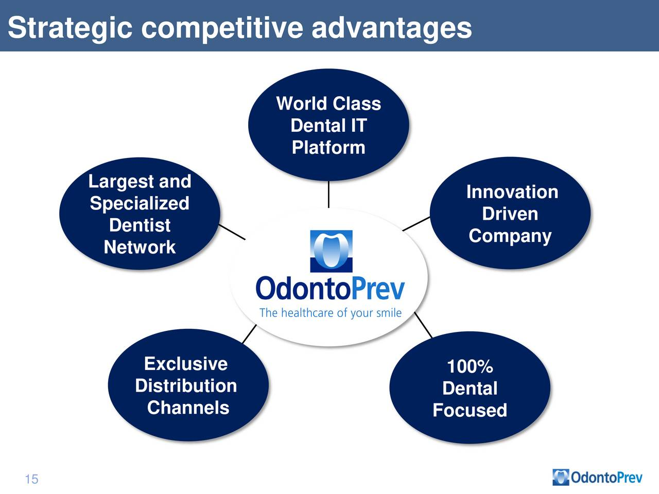 "competitive strategy and competitive advantages Business strategy what is pepsi's competitive advantage update cancel ad by zoho one run your entire business with zoho one pepsi's competitive advantage"":."