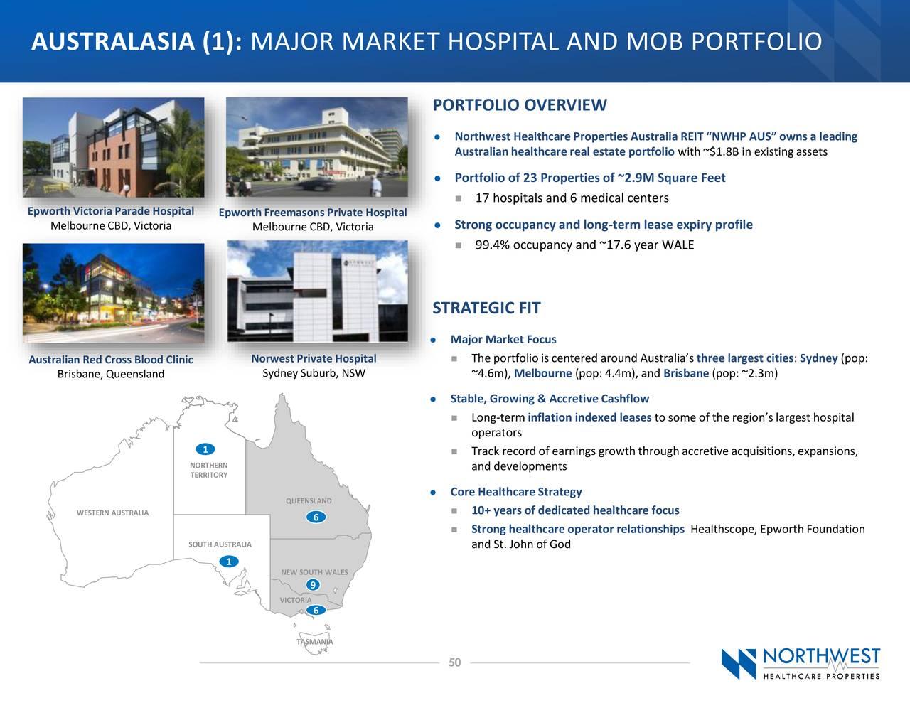 AUSTRALASIA (1): GRAN HOSPITAL DE MERCADO Y CARTERA MOB