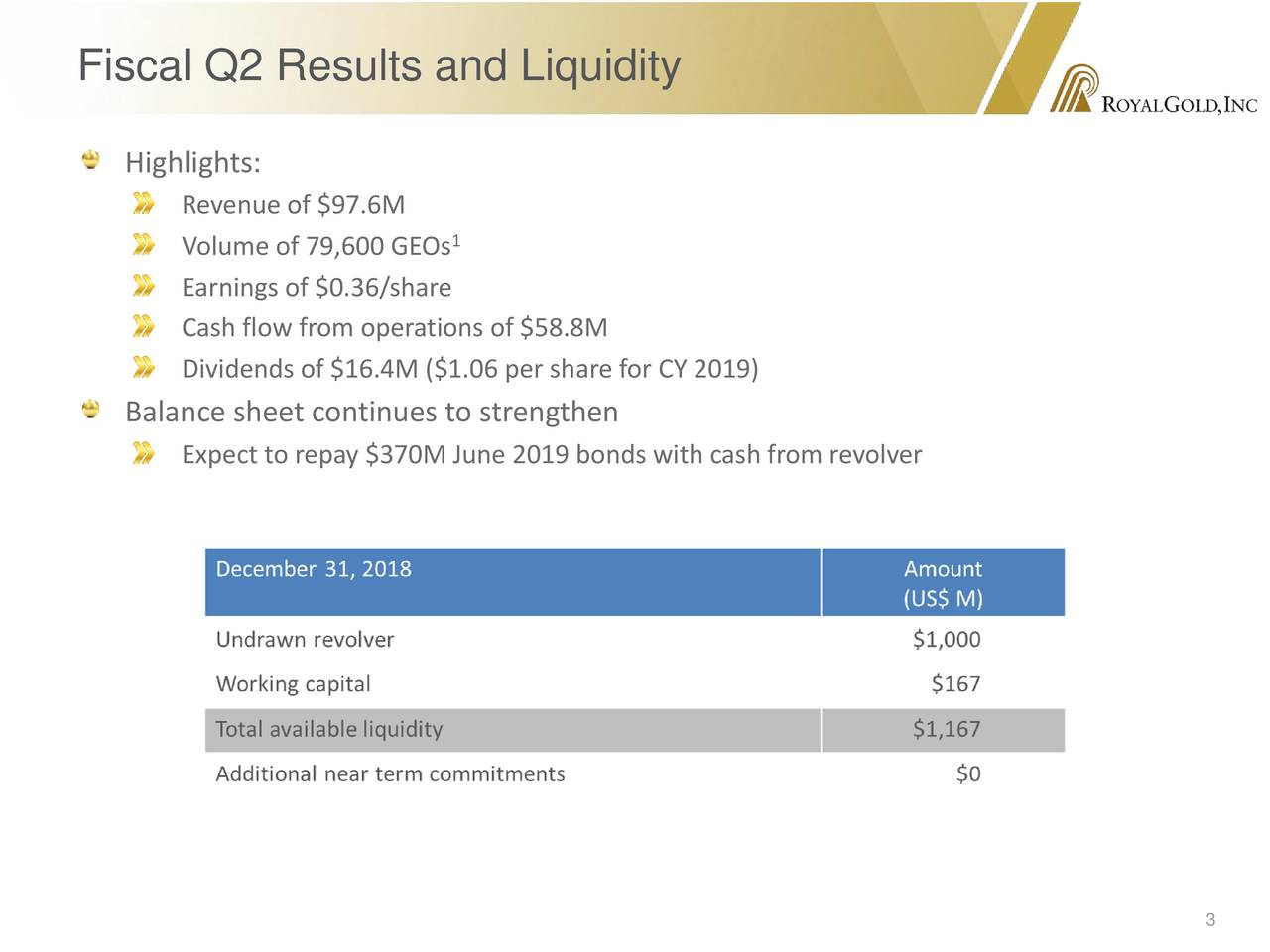 Fiscal Q2 Results and Liquidity Highlights: Revenue of $97.6M Volume of 79,600 GEOs 1 Earnings of $0.36/share Cash flow from operations of $58.8M Dividends of $16.4M ($1.06 per share for CY 2019) Balance sheet continues to strengthen Expect to repay $370M June 2019 bonds with cash from revolver 3