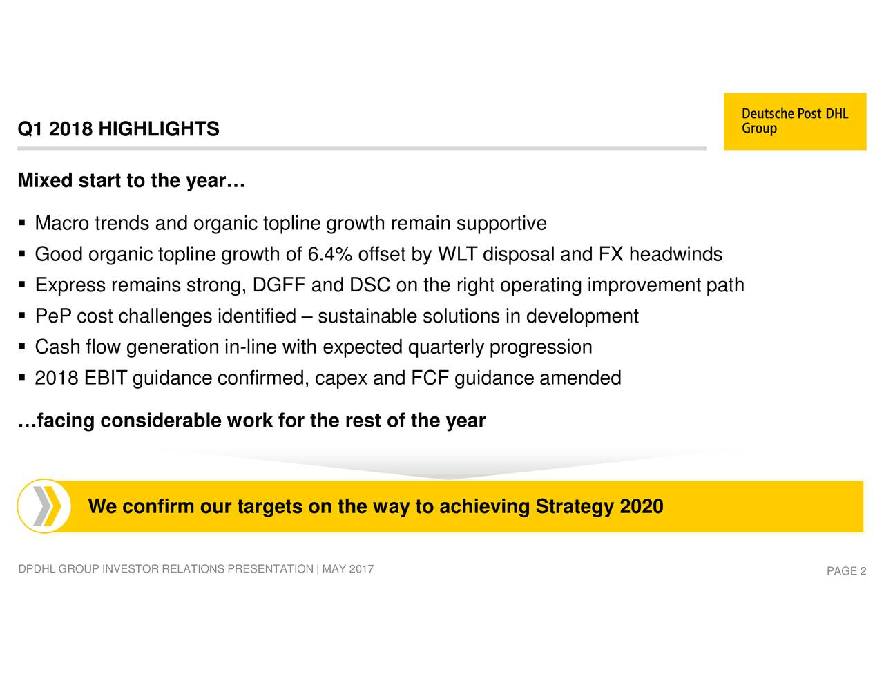 tegy 2020 amended ortive perating improvement path isposans in developments y progression 017 We confirm our targets on the way to achieving Stra Macro trends and organic topline growth remain suppLT dt otCrl guidance Q1 20M1ixedGstaIt oTthe year… …facing considerable work for the rest of the yearENTATION | MAY 2
