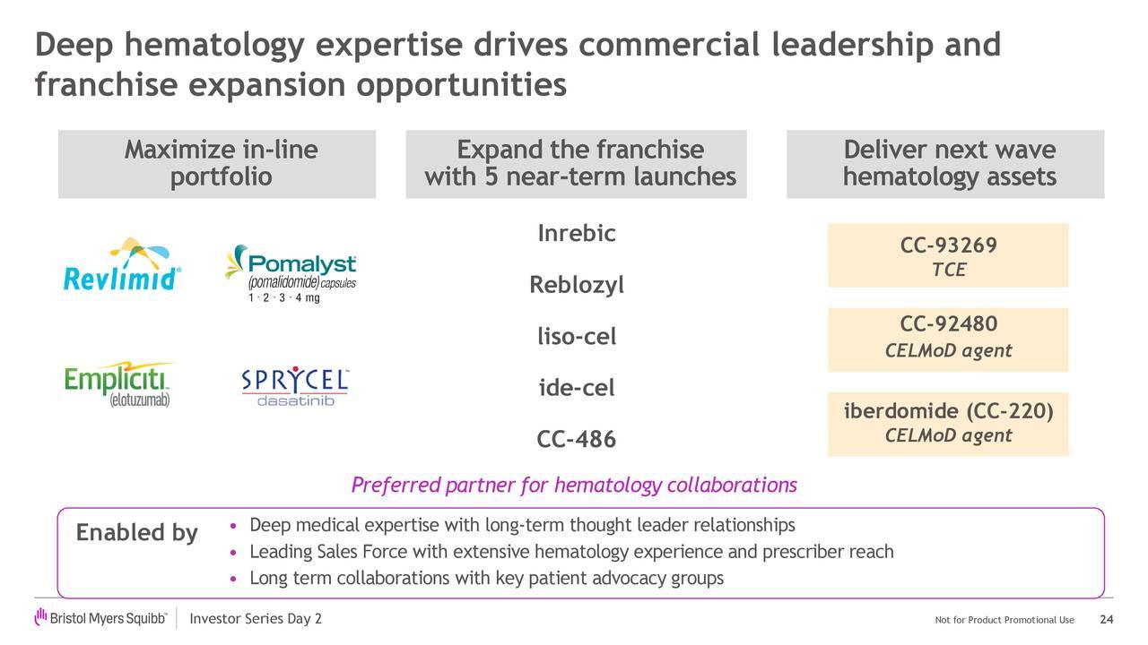La profunda experiencia en hematología impulsa el liderazgo comercial y