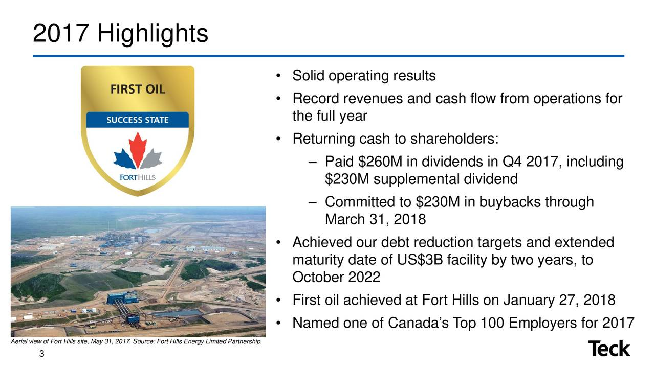 • Solid operating results • Record revenues and cash flow from operations for the full year • Returning cash to shareholders: ‒ Paid $260M in dividends in Q4 2017, including $230M supplemental dividend ‒ Committed to $230M in buybacks through March 31, 2018 • Achieved our debt reduction targets and extended maturity date of US$3B facility by two years, to October 2022 • First oil achieved at Fort Hills on January 27, 2018 • Named one of Canada's Top 100 Employers for 2017 Aerial view of Fort Hills site, May 31, 2017. Source: Fort Hills Energy Limited Partnership. 3