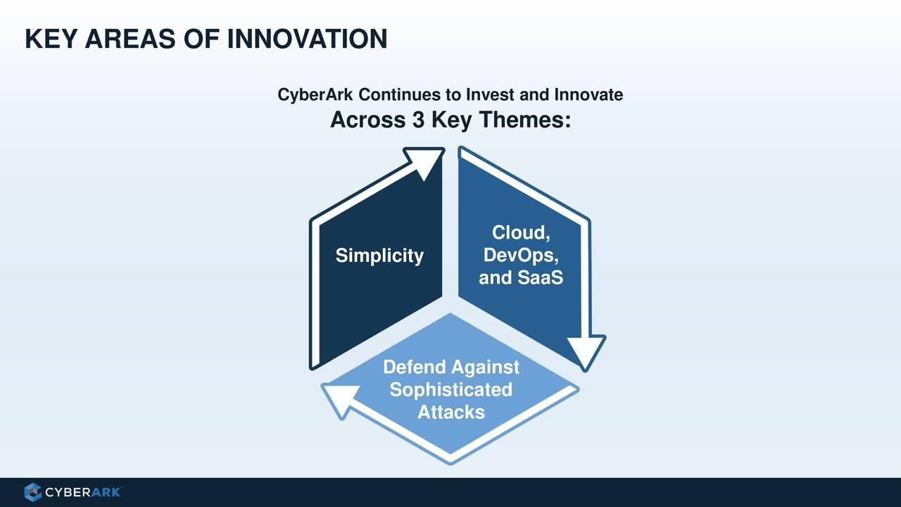Cyberark Cloud - Images of Home Design