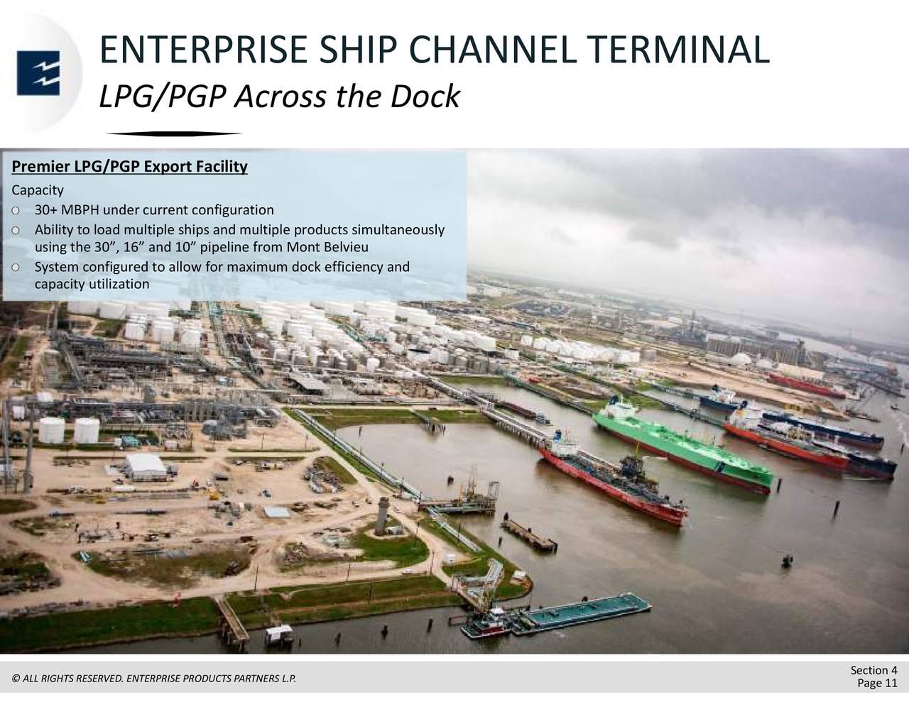 Enterprise Products Partners (EPD) Investor Presentation - Slideshow