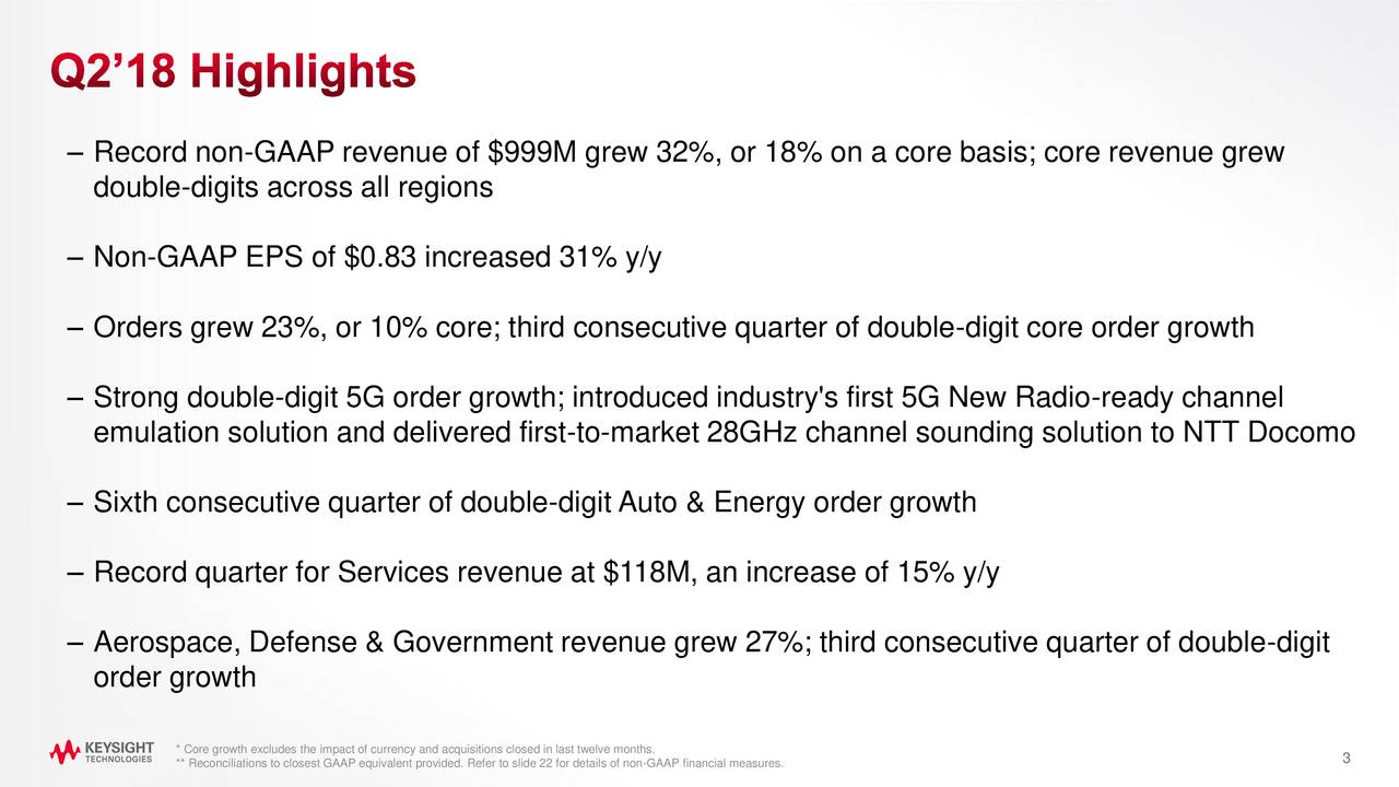 double-digits across all regions – Non-GAAP EPS of $0.83 increased 31% y/y – Orders grew 23%, or 10% core; third consecutive quarter of double-digit core order growth – Strong double-digit 5G order growth; introduced industry's first 5G New Radio-ready channel emulation solution and delivered first-to-market 28GHz channel sounding solution to NTT Docomo – Sixth consecutive quarter of double-digit Auto & Energy order growth – Record quarter for Services revenue at $118M, an increase of 15% y/y – Aerospace, Defense & Government revenue grew 27%; third consecutive quarter of double-digit order growth ** Reconciliations to closest GAAP equivalent provided. Refer to slide 22 for details of non-GAAP financial measures.