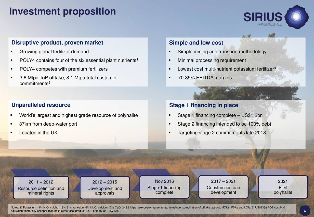 Sirius Minerals Plc 2016 Q4 - Results - Earnings Call Slides