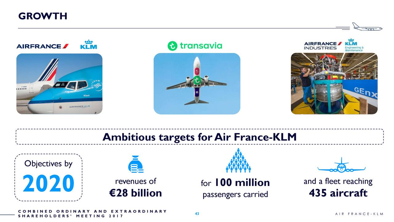 core competencies and dynamic capabilities of airfrance klm After extensive experimentation, klm started showing star ratings and reviews in the search flow of the klm website in june of this year customers searching for a flight can see the actual reviews from previous passengers who have flown that flight in the past, based on reviews collected from klm passengers using the airline's 'rate my flight.