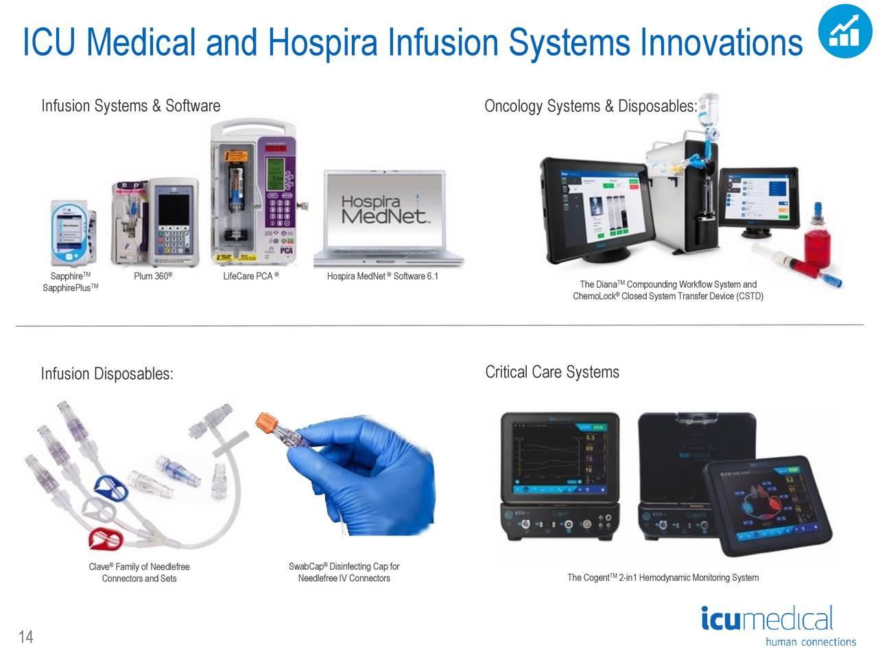 icu medical This swot analysis features 9 companies, including hospira inc, equashield llc, carefusion corp, navilyst medical inc, b braun medical inc.