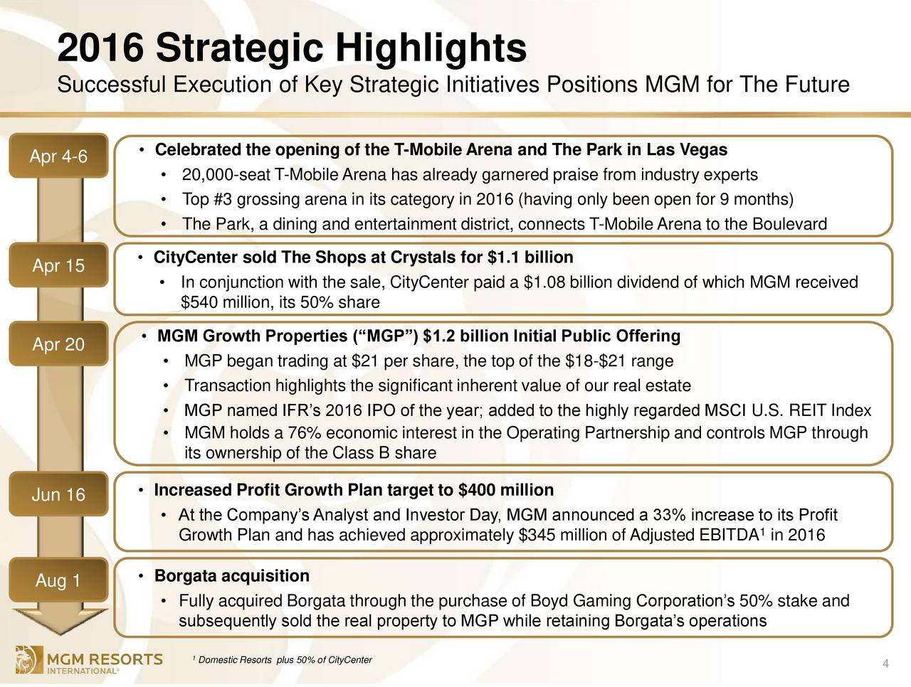 mgm resorts international 2016 q4 results earnings call slides mgm resorts international 2016 q4 results earnings call slides mgm resorts international nyse mgm seeking alpha