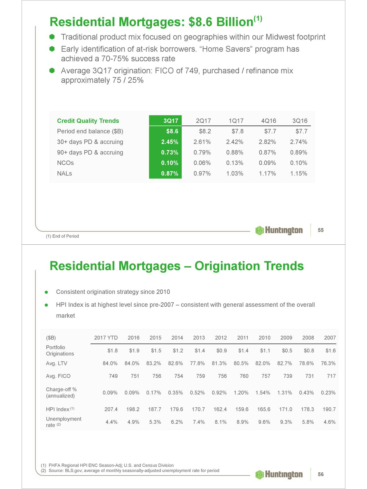 Huntington Bancshares Incorporated 2017 Q3 - Results - Earnings Call Slides - Huntington ...
