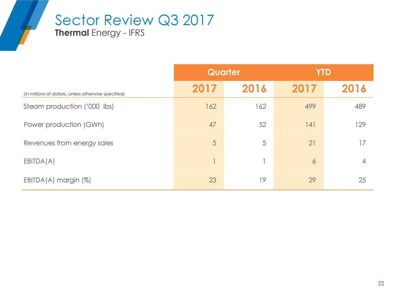 Bex Inc A 2017 Q3 Results Earnings Call Slides Otcmkts Brlxf Seeking Alpha