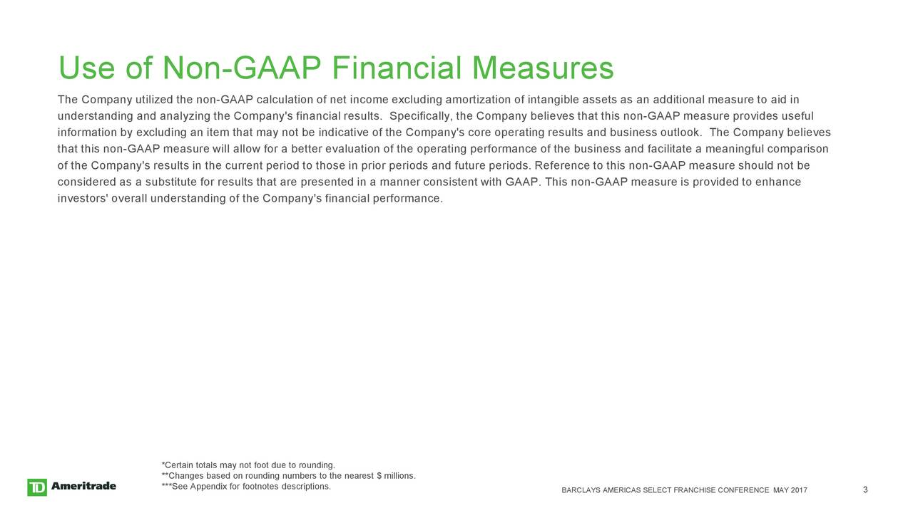 The Company utilized the non- GAAP calculation of net income excluding amortization of intangible assets as an additional measure to aid in understanding and analyzing the Company's financial results. Specifically, the Company believes that thnon-GAAP measure provides useful information by excluding an item that may not be indicative of the Company's core operating results and business outlook. The Company believes that this non-GAAP measure will allow for a better evaluation of the operating performance of the business and facilitate a meaningful comparison of the Company's results in the current period to those in prior periods and future periods. Referencethis non-GAAP measure should not be considered as a substitute for results that are presented in a manner consistent with GAAP.This non-GAAP measure is provided to enhance investors' overall understanding of the Company's financial performance. *Certain totals may not foot due to rounding. **Changes based on rounding numbers to the nearest $ millions. ***See Appendix for footnotes descriptions. BARCLAYS AMERICAS SELECT FRANCHISE CONFERENCE MAY 2017 3