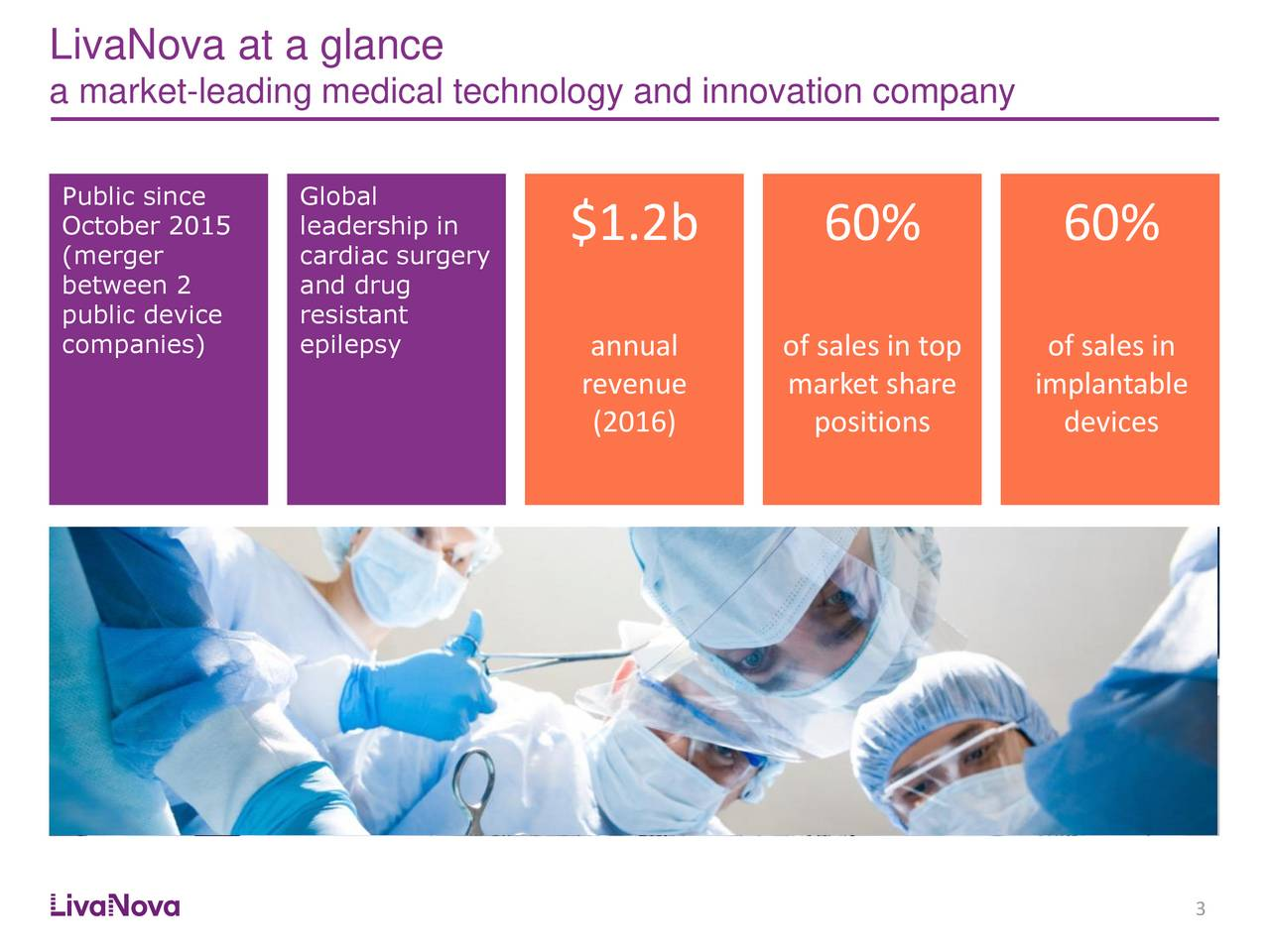 a market-leading medical technology and innovation company Public since Global October 2015 leadership in (merger cardiac surgery $1.2b 60% 60% between 2 and drug public device resistant companies) epilepsy annual of sales in top of sales in revenue market share implantable (2016) positions devices 3
