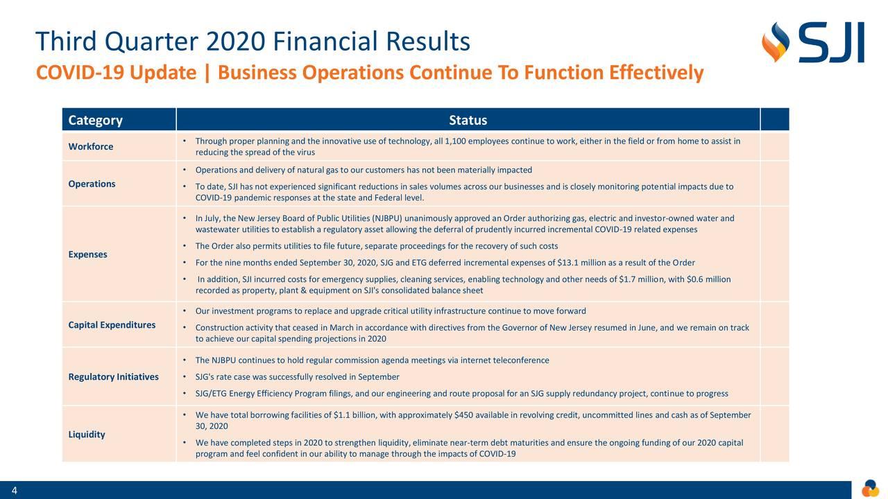 Resultados financieros del tercer trimestre de 2020