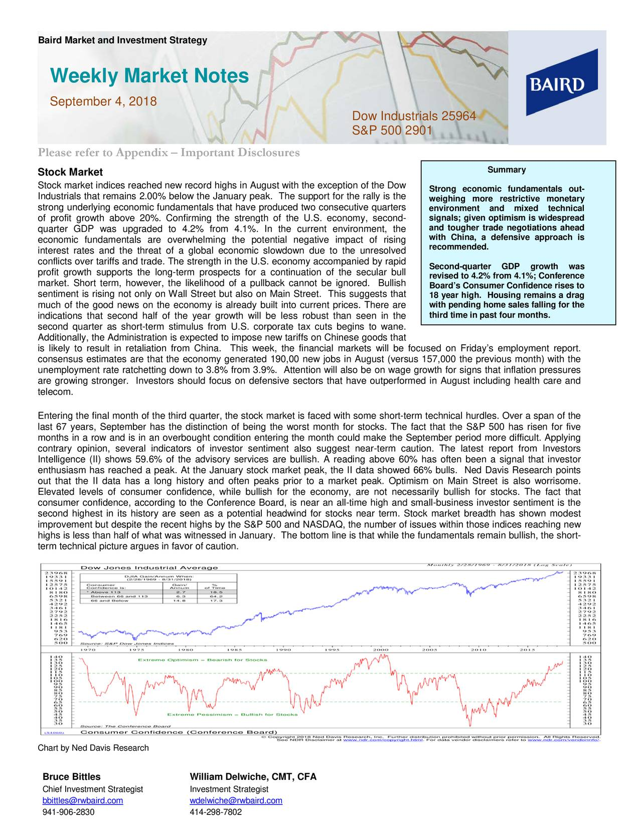 Weekly Market Notes September 4, 2018 Dow Industrials 25964 S&P 500 2901 Please refer to Appendix – Important Disclosures Summary Stock Market Stock market indices reached new record highs in August with the exception of the Dow Strong e conomic fundamentals out- Industrials that remains 2.00% below the January peak. The support for the rally is the weighing more restrictive monetary strong underlying economic fundamentals that have produced two consecutive quarters environment and mixed technical of profit growth above 20%. Confirming the strength of the U.S. economy , second- signals; given optimism is widespread and tougher trade negotiations ahead quarter GDP was upgraded to 4.2% from 4.1%. In the current environment, the with China , a defensive approach is economic fundamentals are overwhelming the potential negative impact of rising recommended. interest rates and the threat of a global economic slowdown due to the unresolved conflicts over tariffs and trade. The strength in the U.S. economy accompanied by rapid Second-quarter GDP growth was profit growth supports the long-term prospects for a continuation of the secular bull market. Short term, however, the likelihood of a pullback cannot be ignored. Bullish revised to 4.2% from 4.1%; Conference sentiment is rising not only on Wall Street but also on Main Street. This suggests that Board's Consumer Confidence rises to 18 year high. Housing remains a drag much of the good news on the economy is already built into current prices. There are with pending home sales falling for the indications that second half of the year growth will be less robust than seen in the third time in past four months. second quarter as short -term stimulus f rom U.S. corporate tax cuts begins to wane. Additionally, the Administration is expected to impose new tariffs on Chinese goods that is likely to result in retaliation from China. This week, the financial markets will be focused on Friday's employment report. consensus estimates a