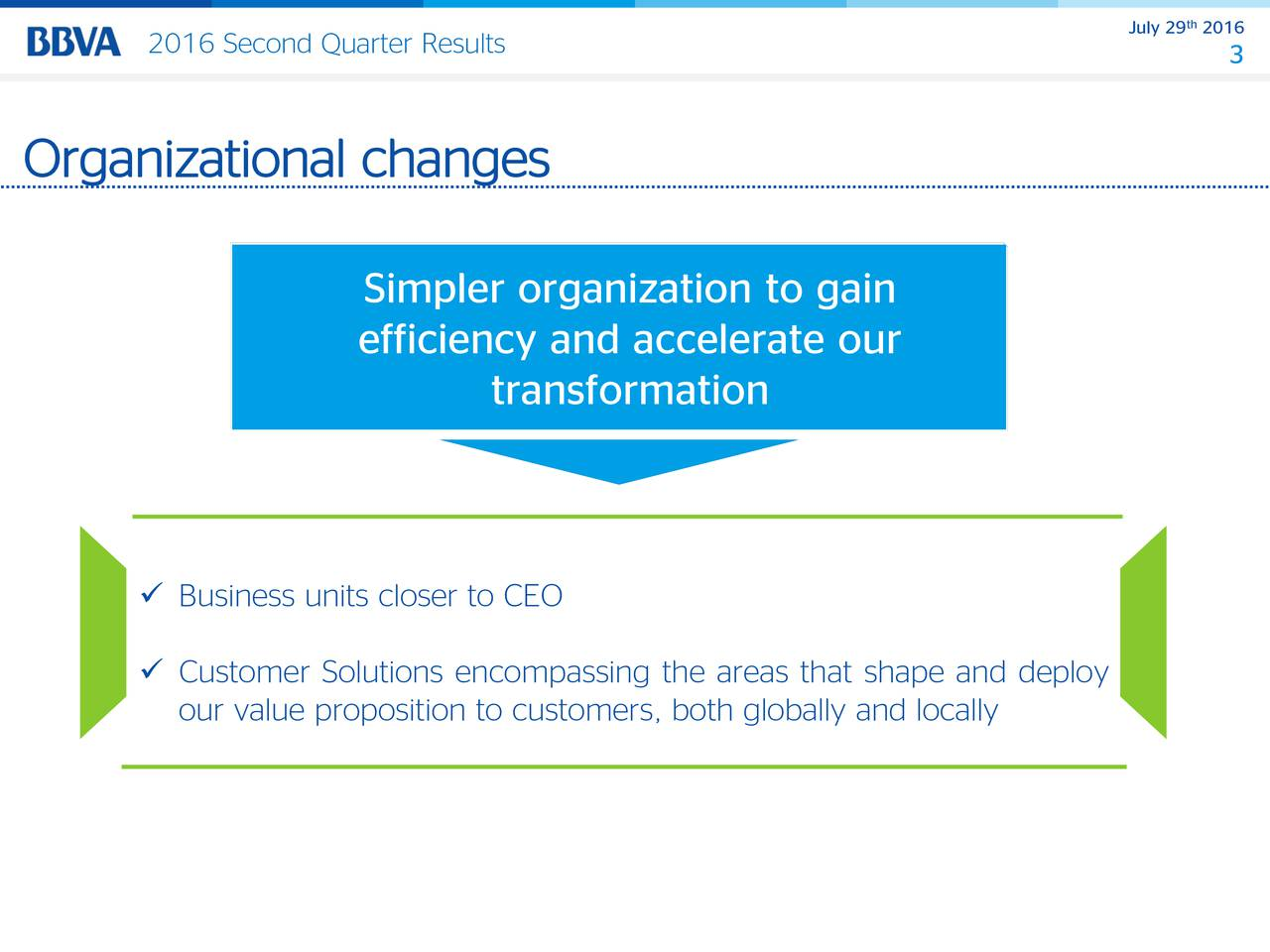 2016 Second Quarter Results 3 Simpler organization to gain efficiency and accelerate our transformation Business units closer to CEO Customer Solutions encompassing the areas that shape and deploy our value proposition to customers, both globally and locally