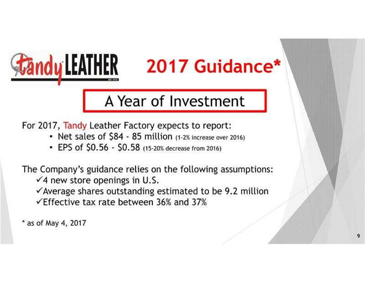 Tandy leather factory - Tandy Leather Factory Tlf Presents At 7th Annual Ld Micro Invitational Conference Slideshow Tandy Leather Factory Inc Nasdaq Tlf Seeking Alpha