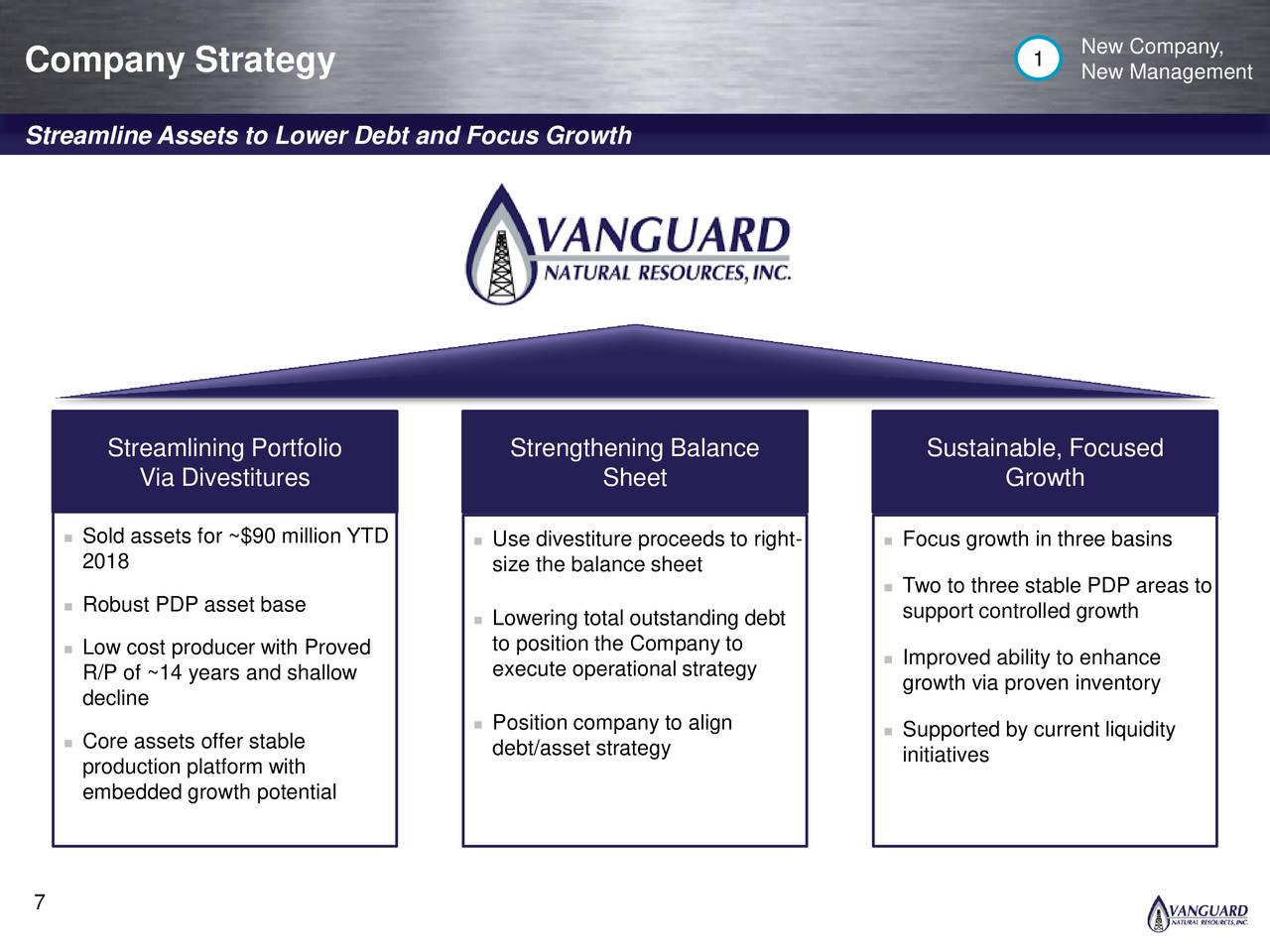 Vanguard Natural Resources Quote