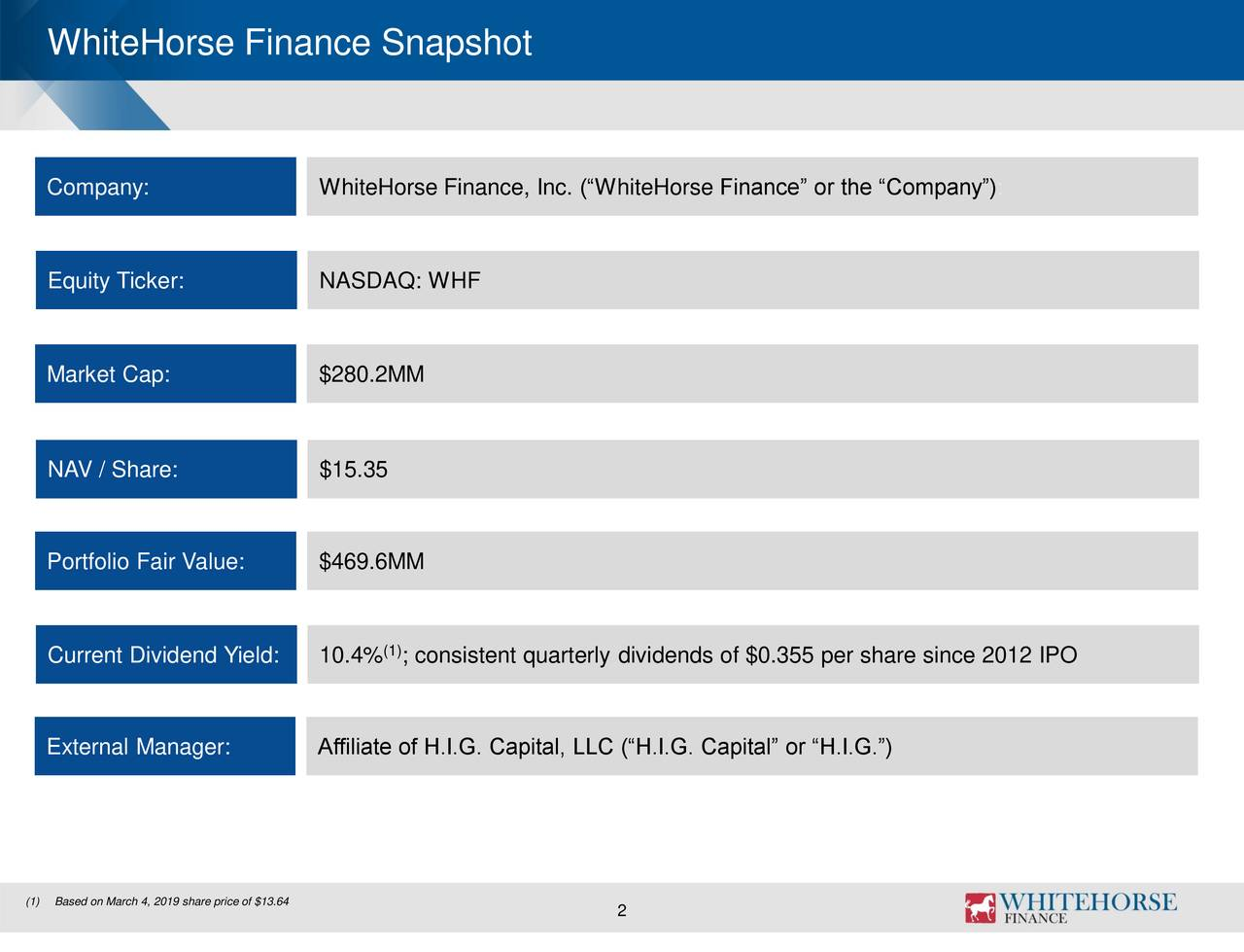 "Company: WhiteHorse Finance, Inc. (""WhiteHorse Finance"" or the ""Company""): Equity Ticker: NASDAQ: WHF Market Cap: $280.2MM NAV / Share: $15.35 Portfolio Fair Value: $469.6MM (1) Current Dividend Yield: 10.4% ; consistent quarterly dividends of $0.355 per share since 2012 IPO External Manager: Affiliate of H.I.G. Capital, LLC (""H.I.G. Capital"" or ""H.I.G."") (1)Based on March 4, 2019 share price of $13.64 2"