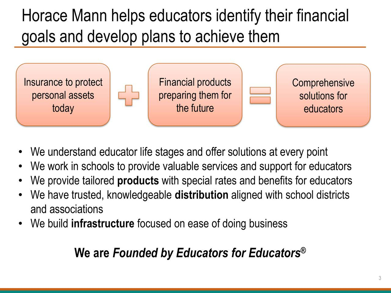 goals and develop plans to achieve them Insurance to protect Financial products Comprehensive personal assets preparing them for solutions for today the future educators We understand educator life stages and offer solutions at every point We work in schools to provide valuable services and support for educators We provide tailored products with special rates and benefits for educators We have trusted, knowledgeable distribution aligned with school districts and associations We build infrastructure focused on ease of doing business We are Founded by Educators for Educators 3