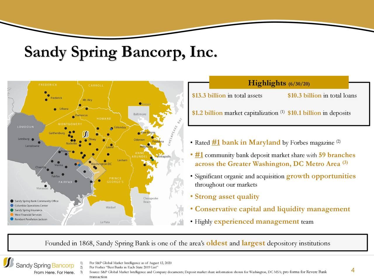 Sandy Spring Bancorp, Inc.