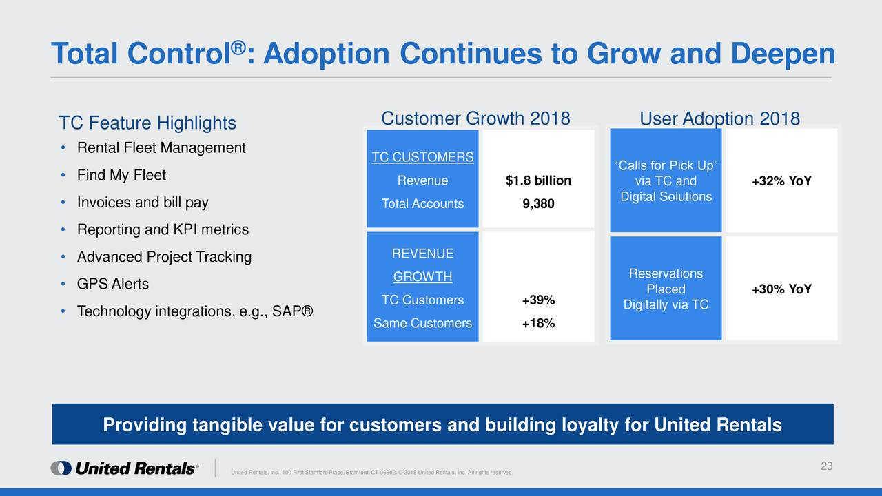 United Rentals, Inc  2019 Q1 - Results - Earnings Call