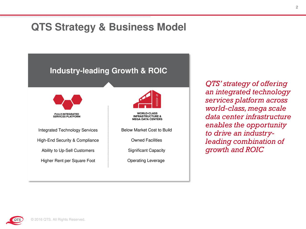 QTS Strategy & Business Model Industry-leading Growth & ROIC QTSstrategy of offering an integrated technology services platform across world-class,mega scale data center infrastructure enables the opportunity Integrated Technology ServicesBelow Market Cost to Build to drive an industry- Owned Facilities High-End Security & Compliance leading combination of Ability to Up-Sell Customers Significant Capacity growth and ROIC Higher Rent per Square Foot Operating Leverage 2016 QTS. All Rights Reserved.