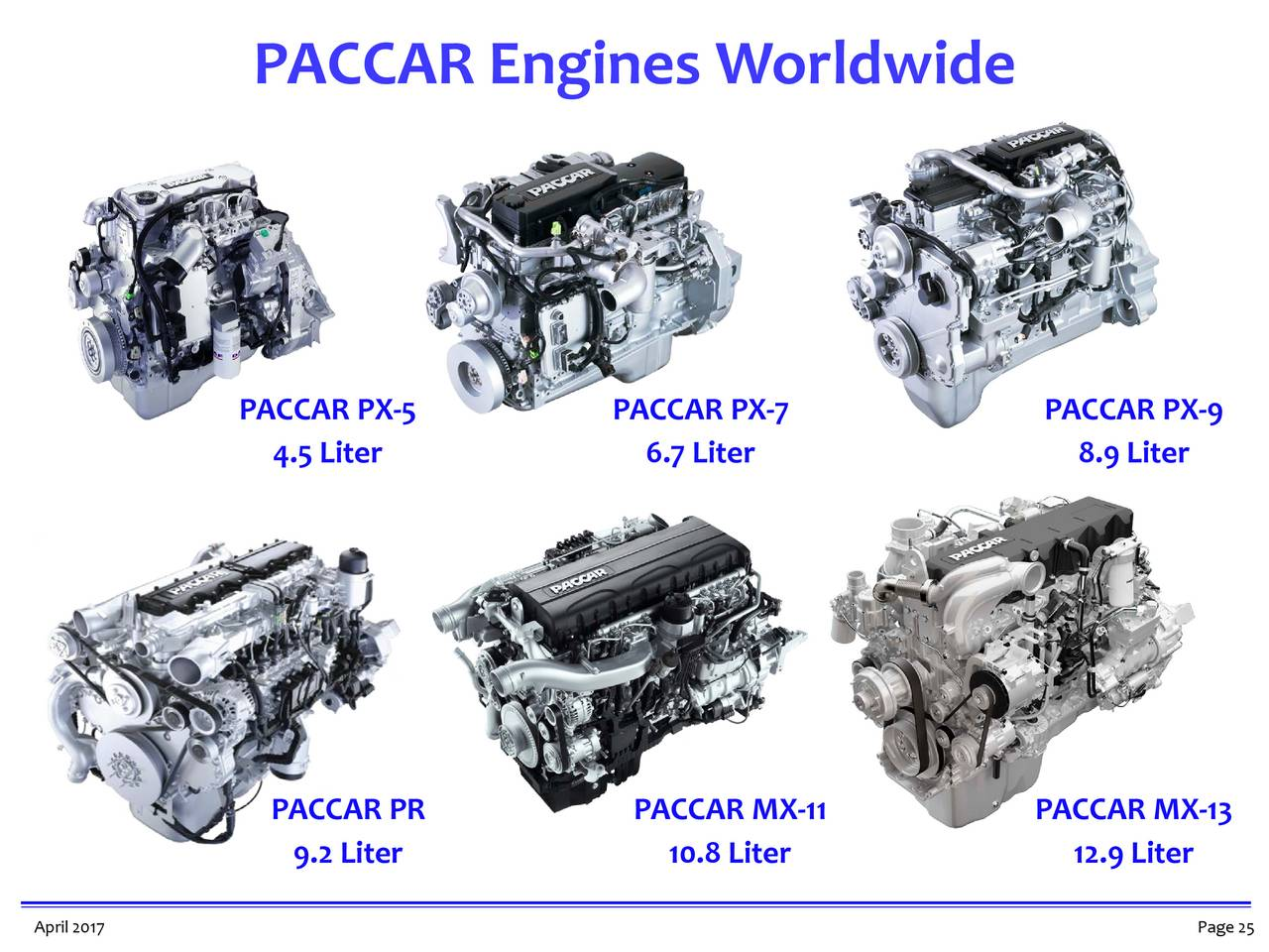 PACCAR Inc. 2017 Q1 - Results - Earnings Call Slides - PACCAR Inc.  (NASDAQ:PCAR) | Seeking Alpha