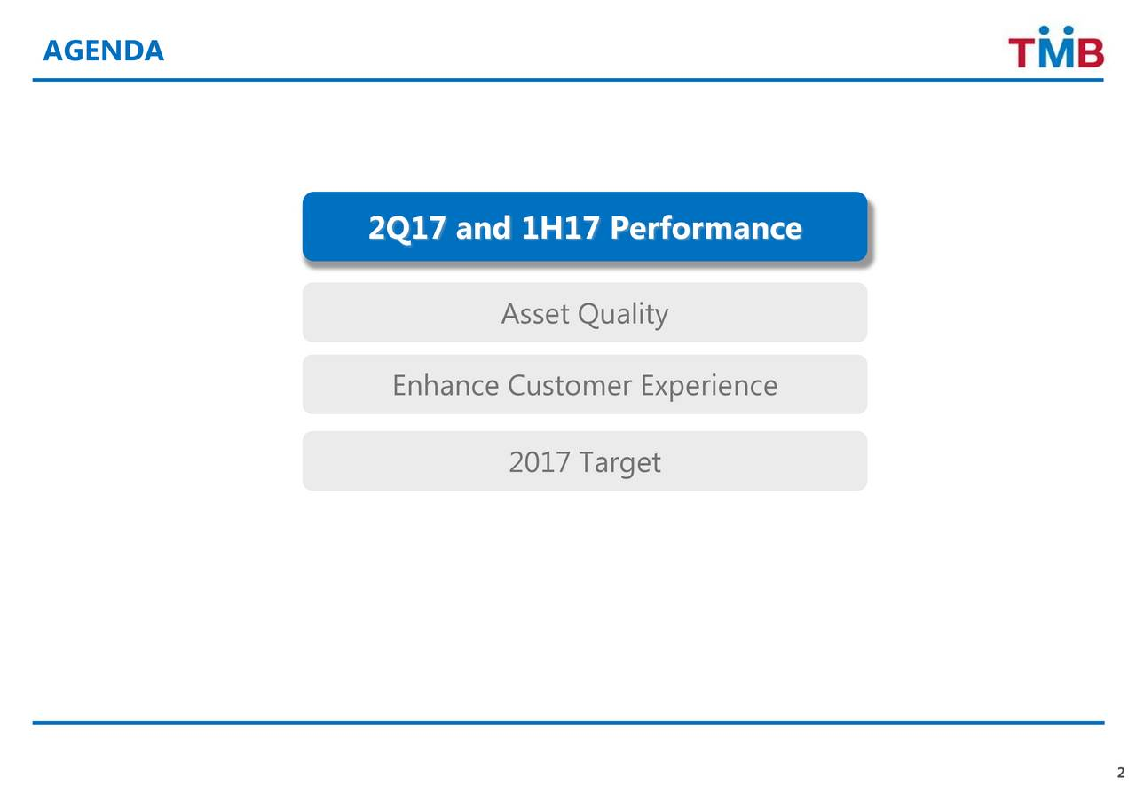 2Q17 and 1H17 Performance Asset Quality Enhance Customer Experience 2017 Target