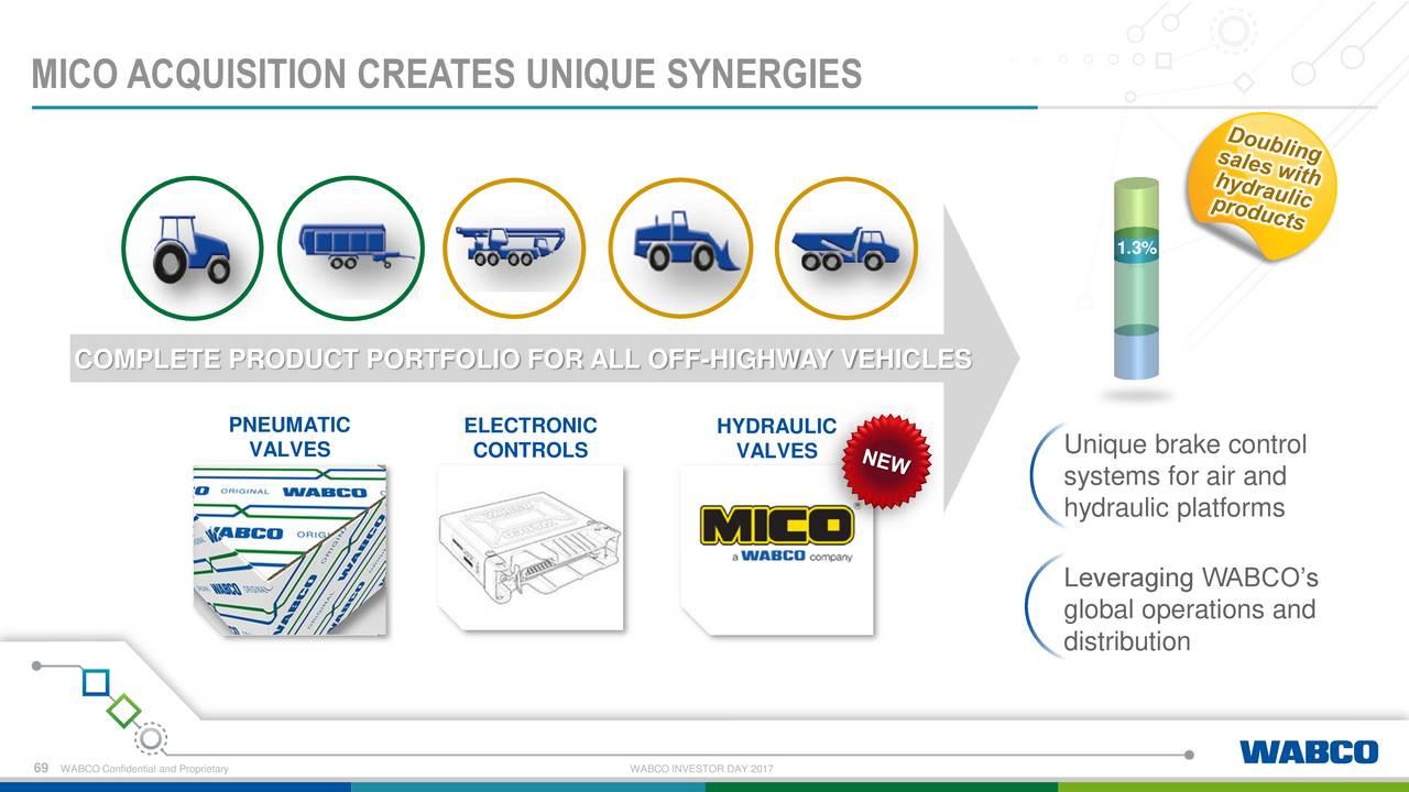 wabco ye2 sensor location wiring diagrams