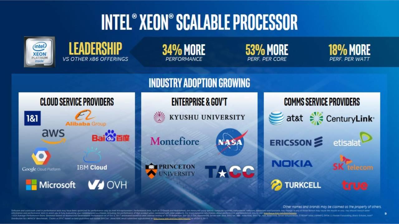 Intel® Core™ i3-8121U Processor