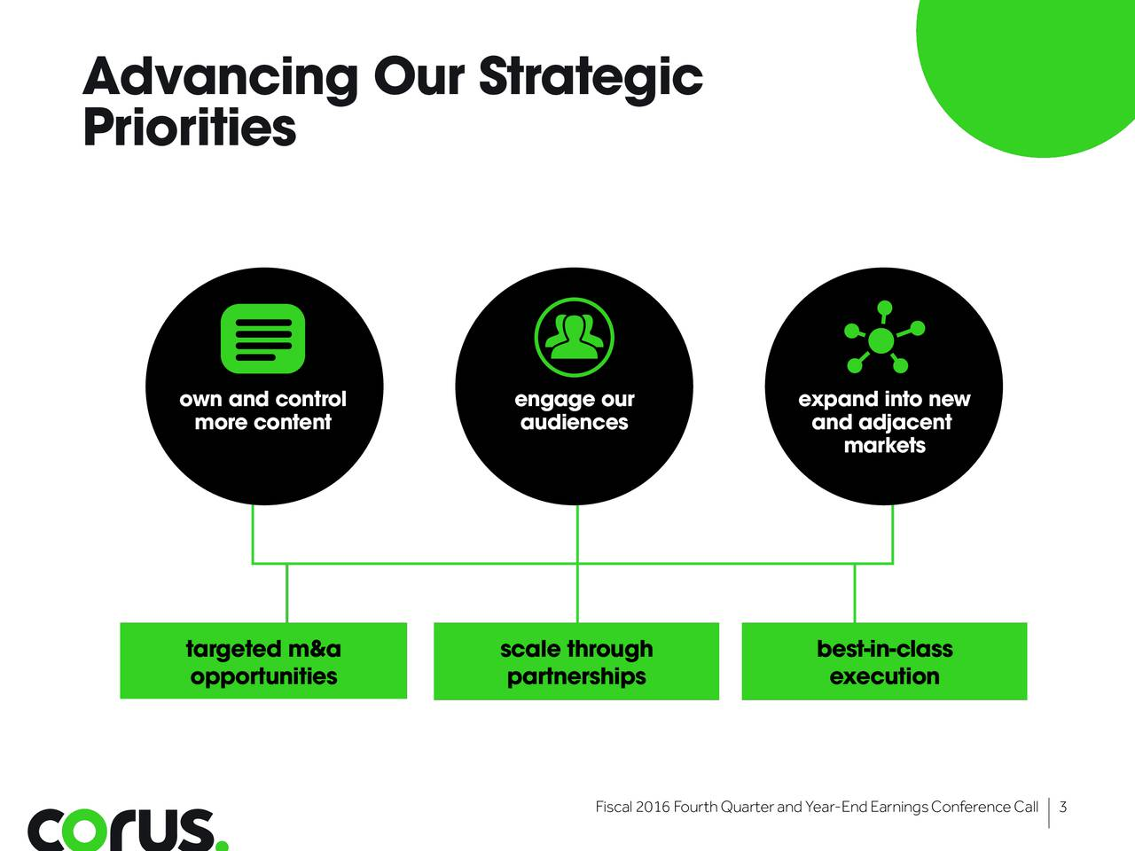 Priorities own and control engage our expand into new more content audiences and adjacent markets targeted m&a scale through best-in-class opportunities partnerships execution Fiscal2016FourthQuarterandYear-EndEar3ingsConferenceCall