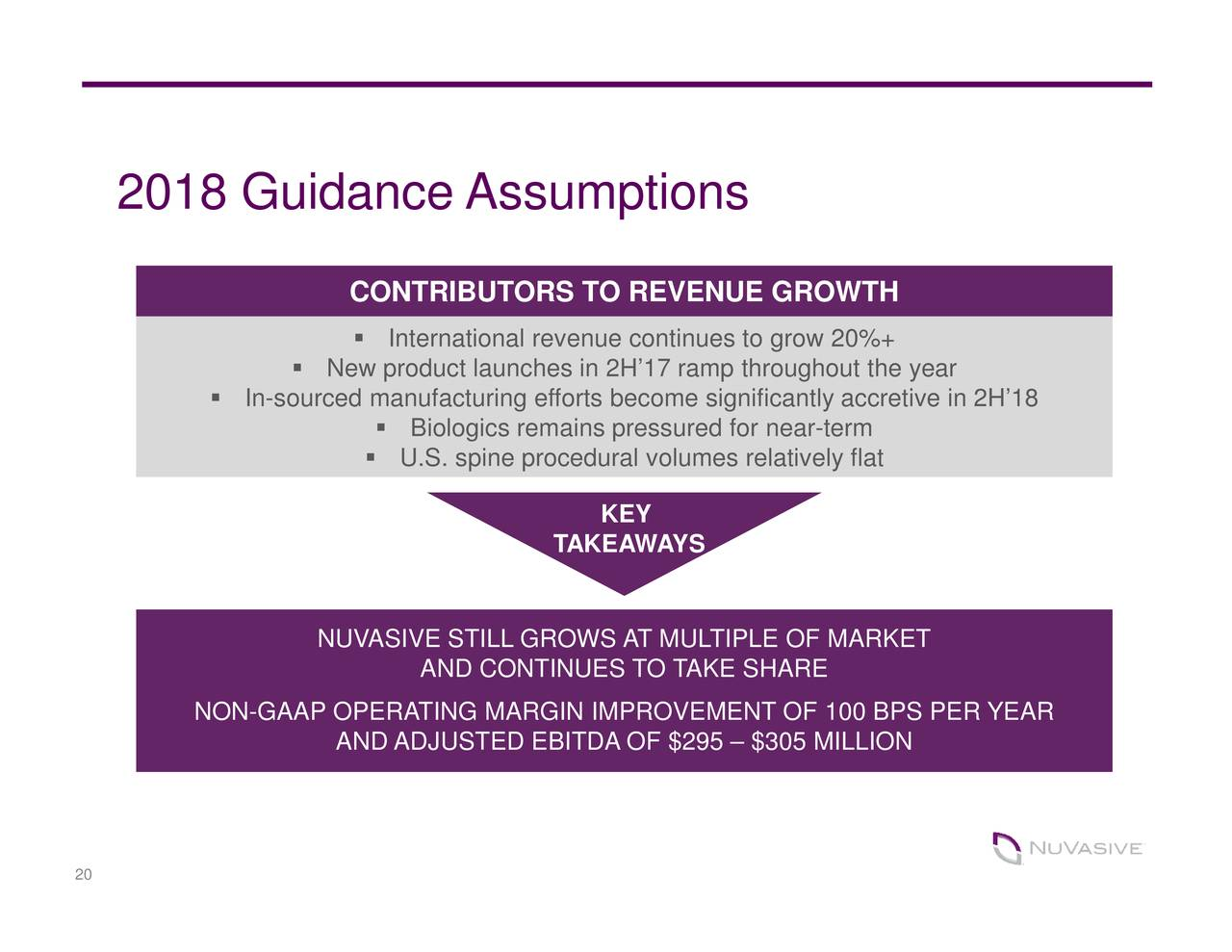 NuVasive, Inc  2017 Q4 - Results - Earnings Call Slides
