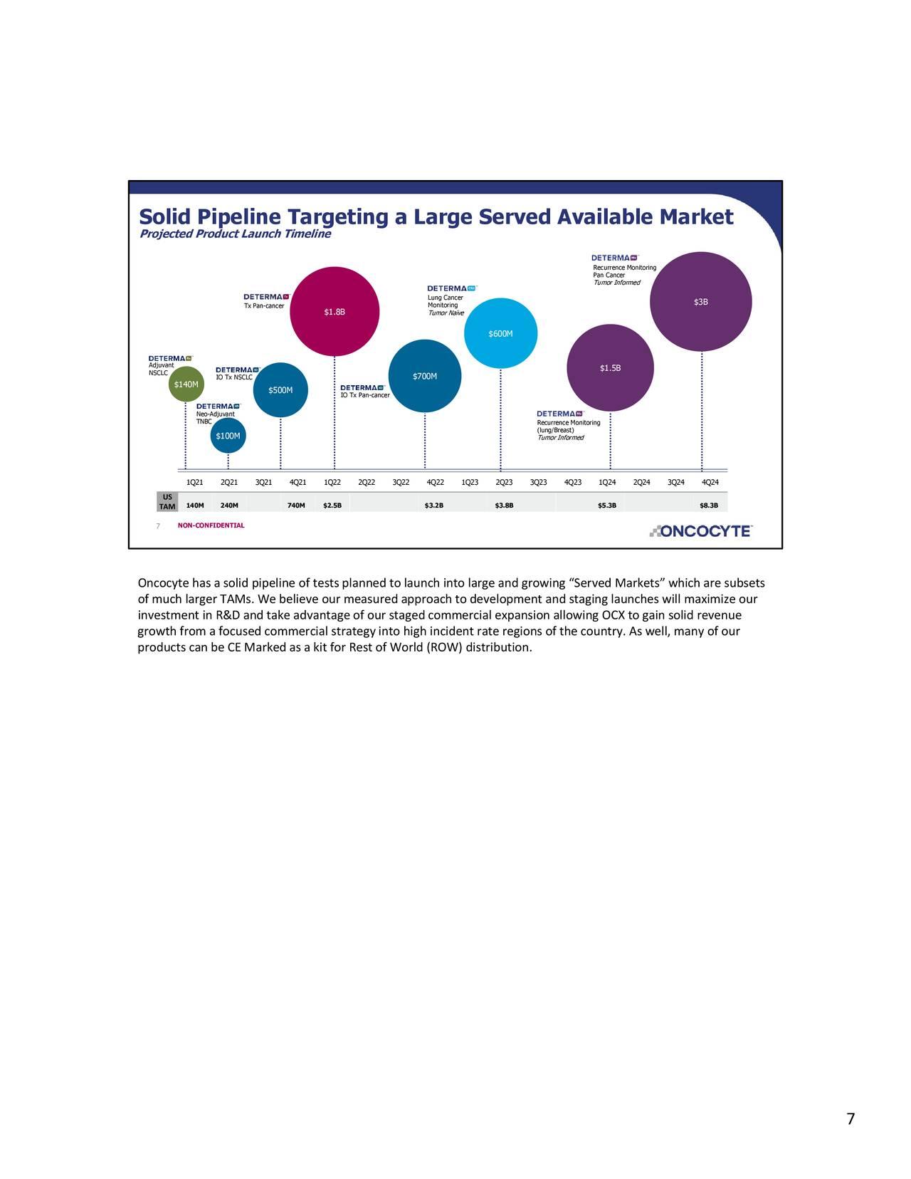 Circling Back On Oncocyte Stock (NYSEMKT:OCX)