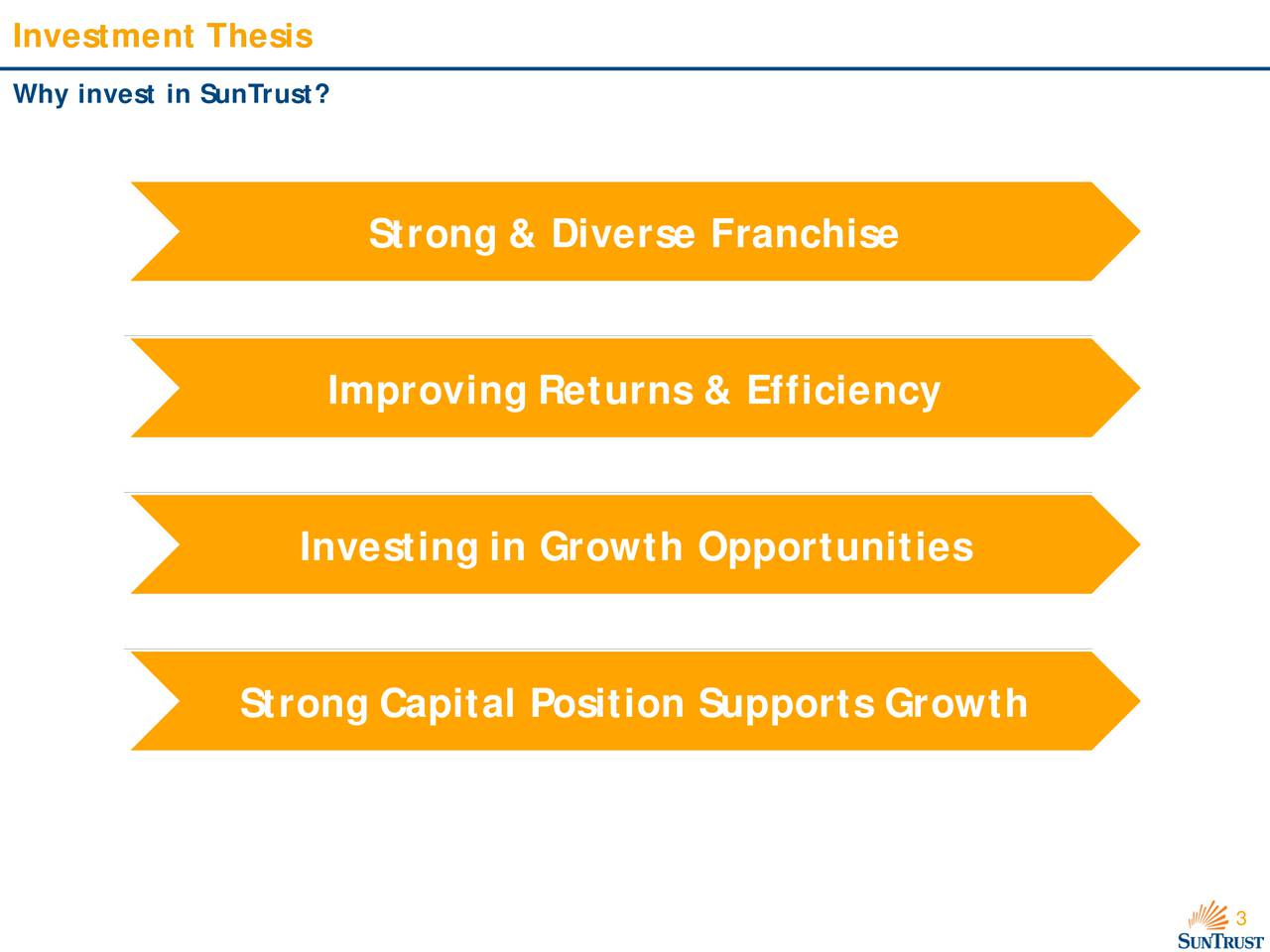 Why invest in SunTrust? Strong & Diverse Franchise Improving Returns & Efficiency Investing in Growth Opportunities Strong Capital Position Supports Growth 3