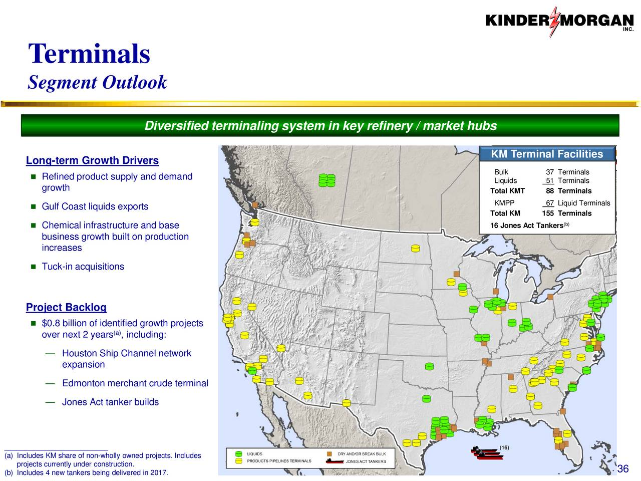 Kinder Morgan Stock Quote Stock Quote Kinder Morgan.kinder Morgan Stock Quote Captivating