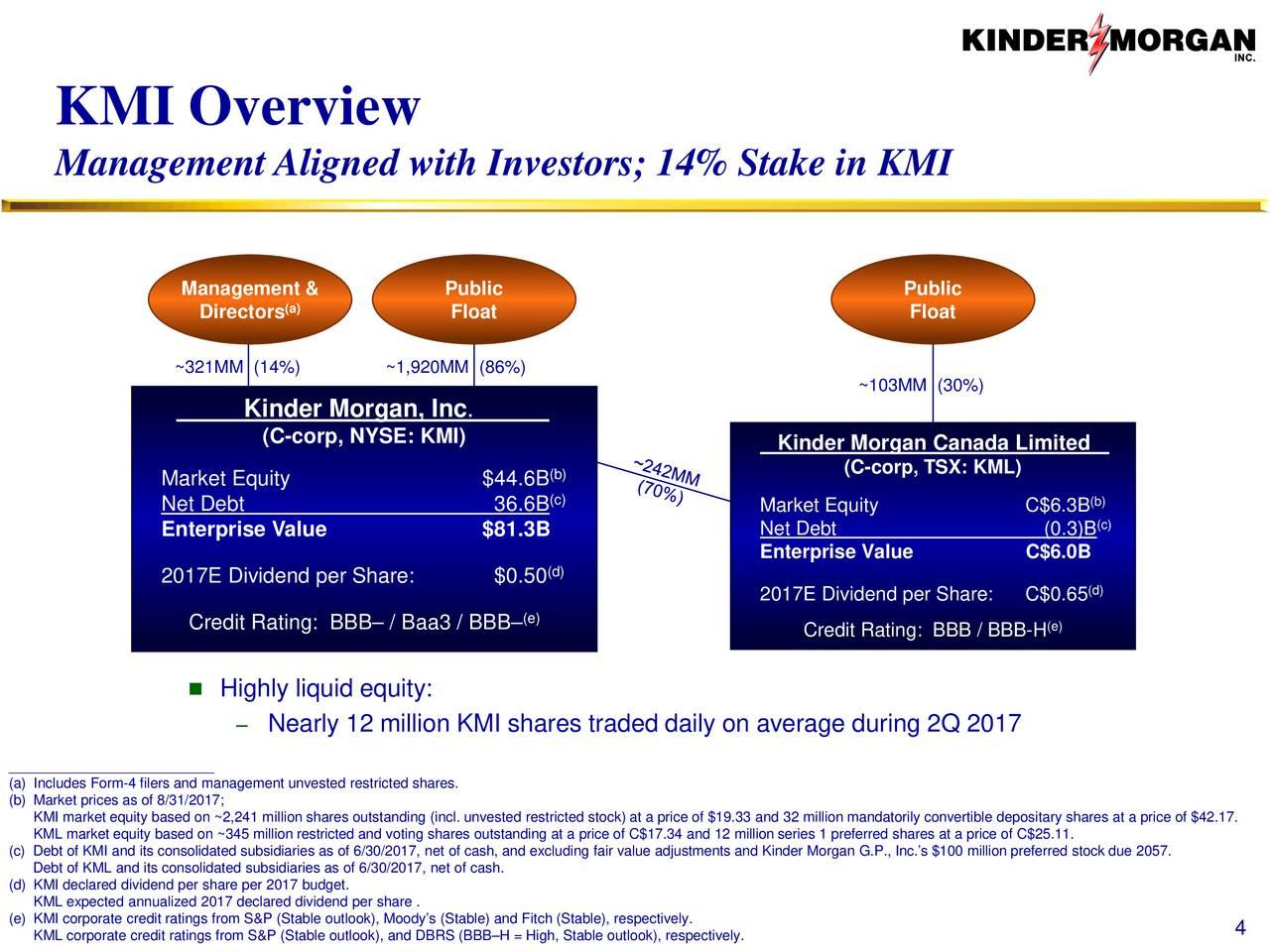 Kinder Morgan Stock Quote Marathon Petroleum Presents At Barclays Ceo Energy.100 Securities