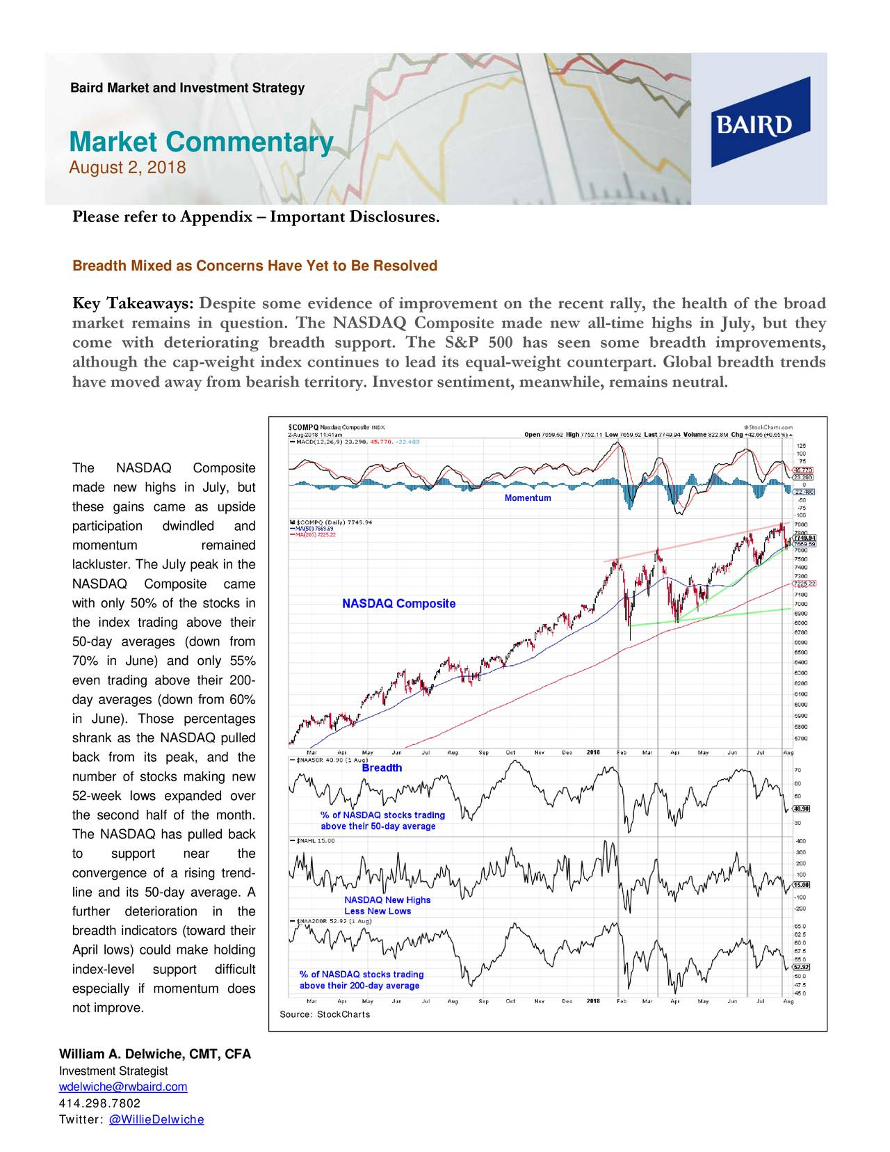 Market Commentary August 2, 2018 Please refer to Appendix – Important Disclosures. Breadth Mixed as Concerns Have Yet to Be Resolved Key Takeaways: Despite some evidence of improvement on the recent rally, the health of the broad market remains in question. The NASDAQ Composite made new all -time highs in July, but they come with deteriorating breadth support. The S&P 500 has seen some bread th improvements, although the cap-weight index continues to lead its equal -weight counterpart. Global breadth trends have moved away from bearish territory. Investor sentiment, meanwhile, remains neutral. The NASDAQ Composite made new highs in July, but these gains came as upside participation dwindled and momentum remained lackluster. The July peak in the NASDAQ Composite came with only 50% of the stocks in the index trading above their 50-day averages (down from 70% in June) and only 55% even trading above their 200- day averages (down from 60% in June). Those percentages shrank as the NASDAQ pulled back from its peak, and the number of stocks making new 52-week lows expanded over the second half of the month. The NASDAQ has pulled back to support near the convergence of a rising trend- line and its 50-day average. A further deterioration in the breadth indicators (toward their April lows) could make holding index-level support difficult especially if momentum does not improve. Source: StockCharts William A. Delwiche, CMT, CFA Investment Strategist wdelwiche@rwbaird.com 414.298.7802 Twitter: @WillieDelwiche