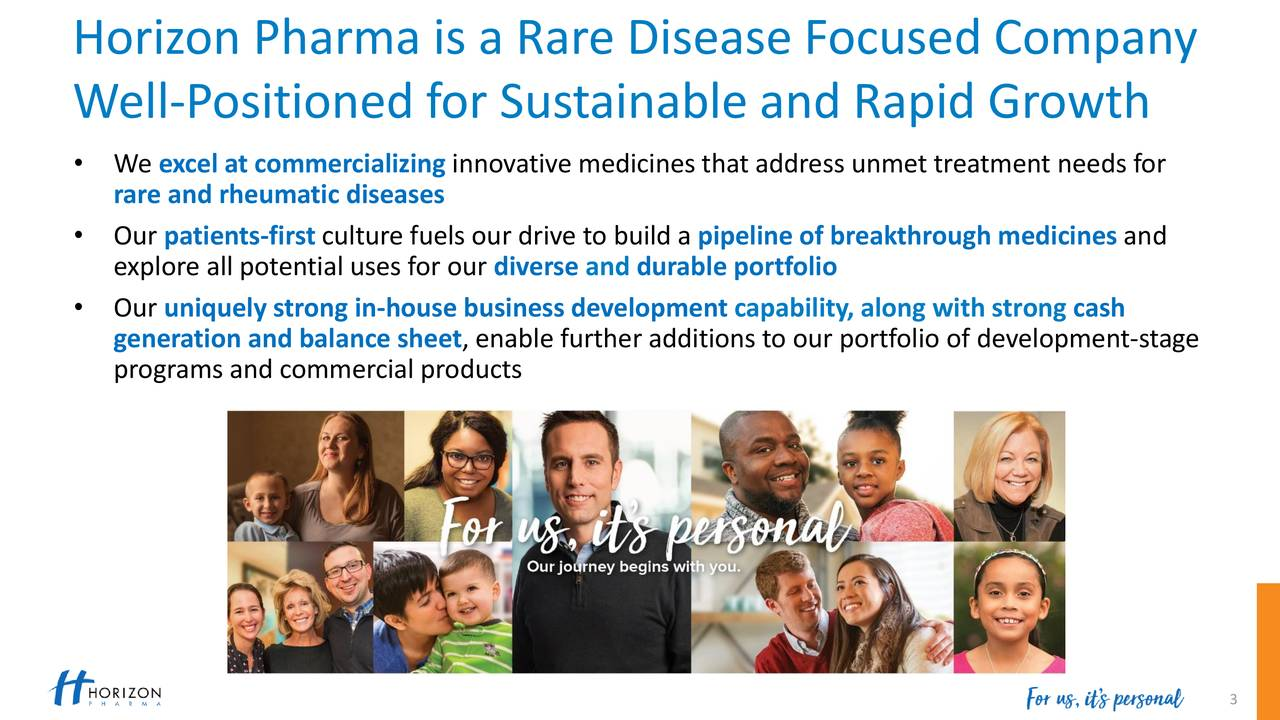 Well-Positioned for Sustainable and Rapid Growth • We excel at commercializing innovative medicines that address unmet treatment needs for rare and rheumatic diseases • Our patients-first culture fuels our drive to build a pipeline of breakthrough medicines and explore all potential uses for our diverse and durable portfolio • Our uniquely strong in-house business development capability, along with strong cash generation and balance sheet, enable further additions to our portfolio of development-stage programs and commercial products
