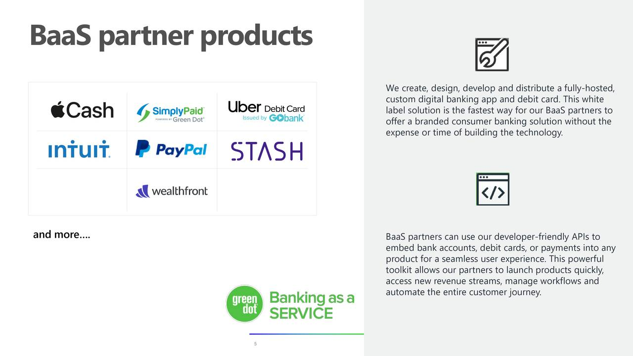 We create, design, develop and distribute a fully-hosted, custom digital banking app and debit card. This white label solution is the fastest way for our BaaS partners to offer a branded consumer banking solution without the expense or time of building the technology. and more…. BaaS partners can use our developer-friendly APIs to embed bank accounts, debit cards, or payments into any product for a seamless user experience. This powerful toolkit allows our partners to launch products quickly, access new revenue streams, manage workflows and automate the entire customer journey. 5 5