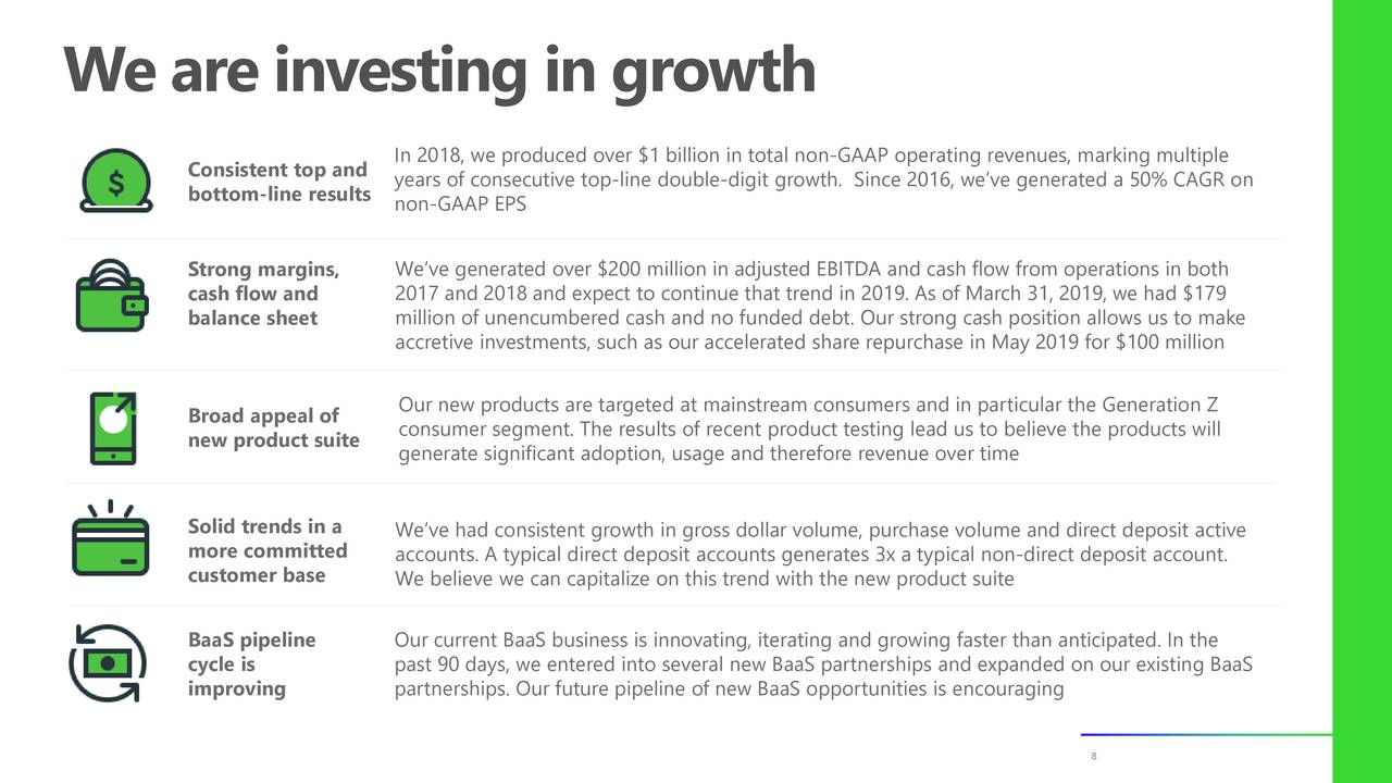 In 2018, we produced over $1 billion in total non-GAAP operating revenues, marking multiple Consistent top and years of consecutive top-line double-digit growth. Since 2016, we've generated a 50% CAGR on bottom-line results non-GAAP EPS Strong margins, We've generated over $200 million in adjusted EBITDA and cash flow from operations in both cash flow and 2017 and 2018 and expect to continue that trend in 2019. As of March 31, 2019, we had $179 balance sheet million of unencumbered cash and no funded debt. Our strong cash position allows us to make accretive investments, such as our accelerated share repurchase in May 2019 for $100 million Our new products are targeted at mainstream consumers and in particular the Generation Z Broad appeal of new product suite consumer segment. The results of recent product testing lead us to believe the products will generate significant adoption, usage and therefore revenue over time Solid trends in a We've had consistent growth in gross dollar volume, purchase volume and direct deposit active more committed accounts. A typical direct deposit accounts generates 3x a typical non-direct deposit account. customer base We believe we can capitalize on this trend with the new product suite BaaS pipeline Our current BaaS business is innovating, iterating and growing faster than anticipated. In the cycle is past 90 days, we entered into several new BaaS partnerships and expanded on our existing BaaS improving partnerships. Our future pipeline of new BaaS opportunities is encouraging 8