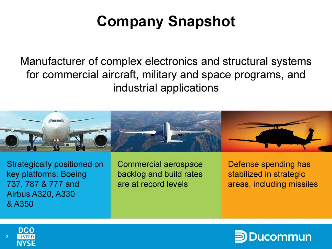 Manufacturer of complex electronics and structural systems for commercial aircraft, military and space programs, and industrial applications Strategically positioned onCommercial aerospace Defense spending has key platforms: Boeing backlog and build rates stabilized in strategic 737, 787 & 777 and are at record levels areas, including missiles Airbus A320, A330 & A350 3